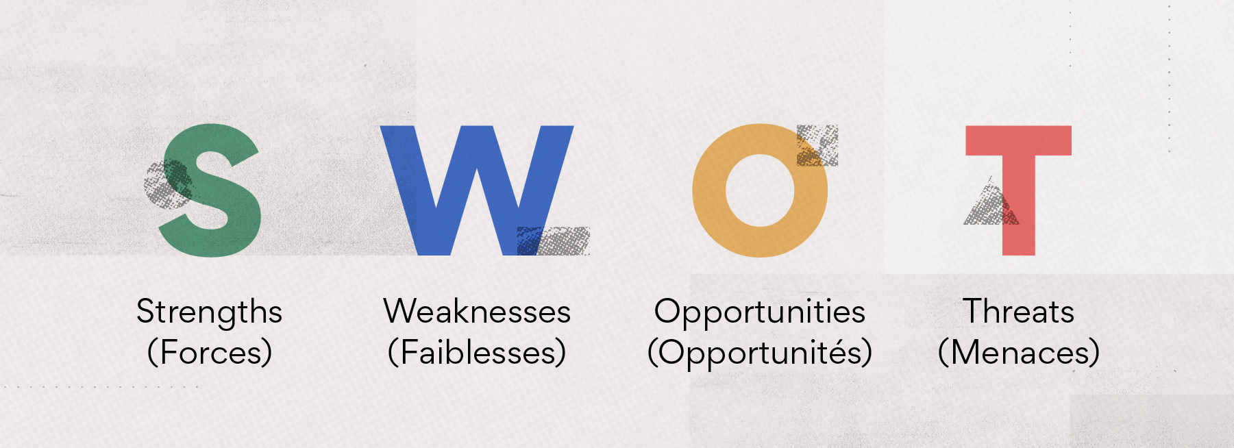 Strengths (forces), weaknesses (faiblesses), opportunities (opportunités), threats (menaces)