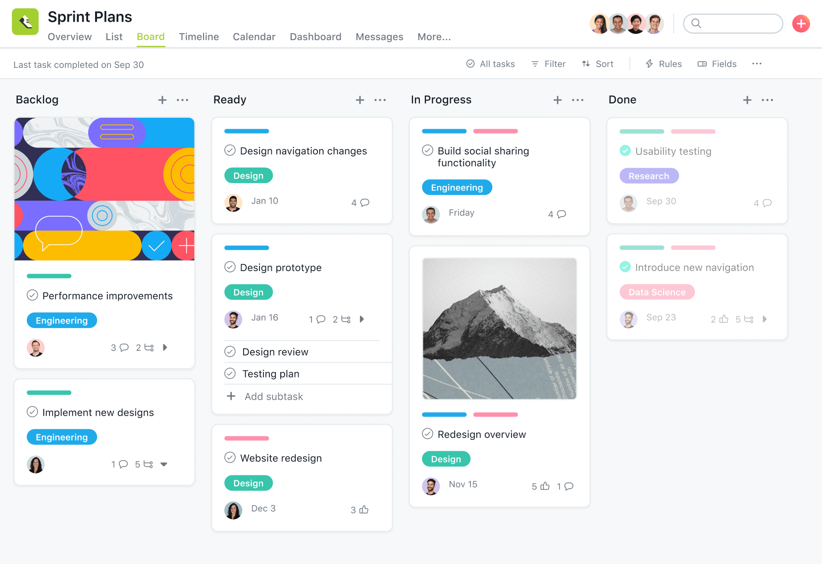 [Board View] Sprint plans project in Asana