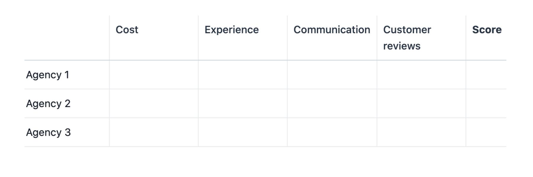 Matrice de décision vide pour choisir entre troisagences de design