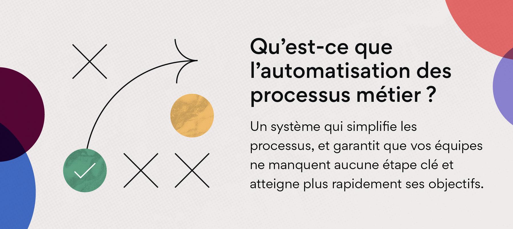 Qu'est-ce que l'automatisation des processus métier?
