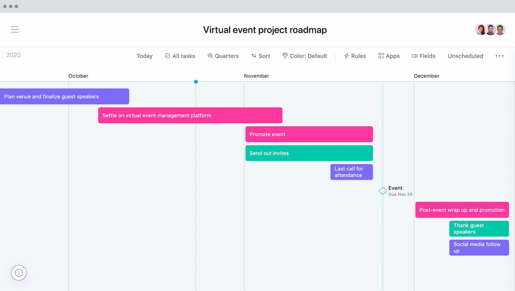 Project Management Skills - Project Roadmapping