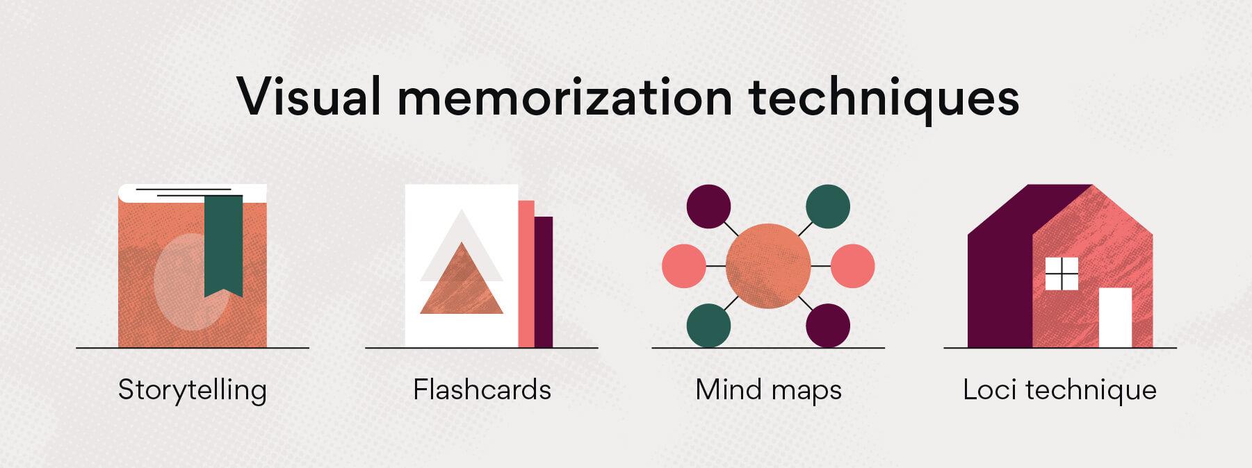 Visual memorization techniques