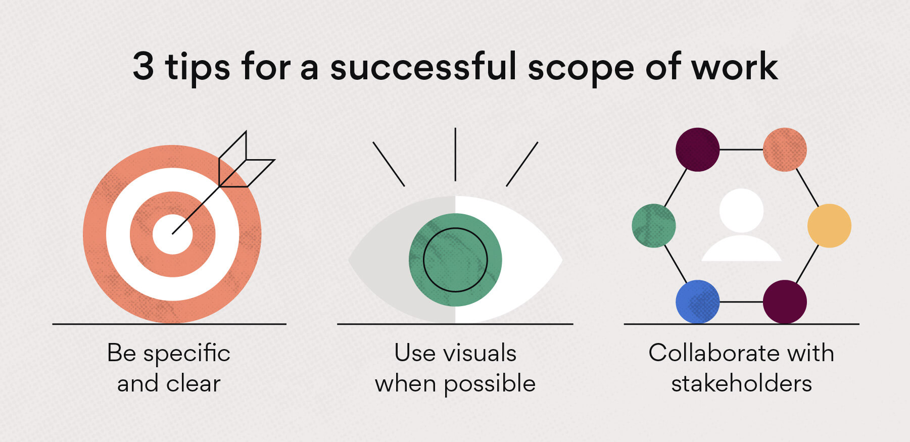 How to write a scope of work