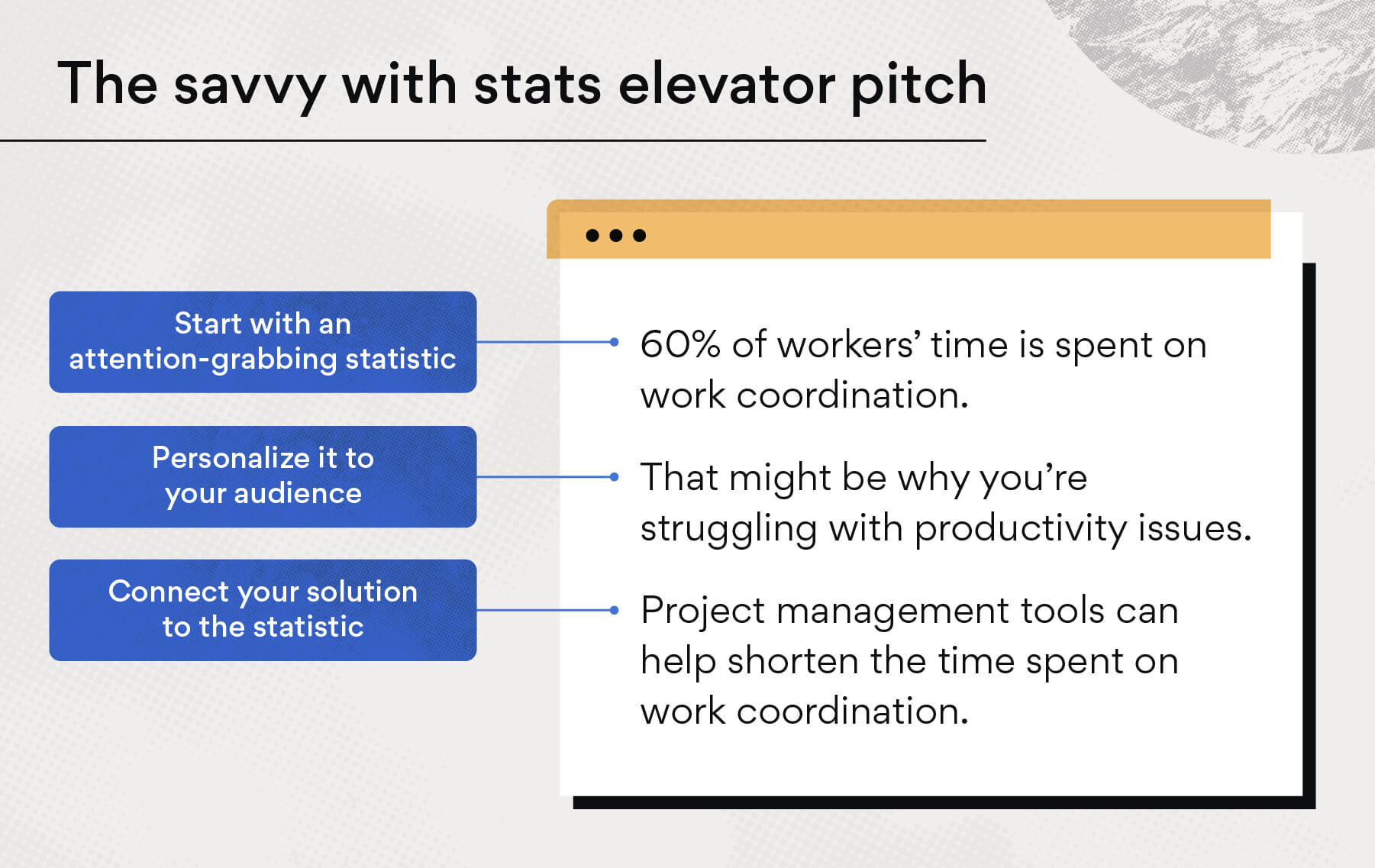The savvy with stats elevator pitch
