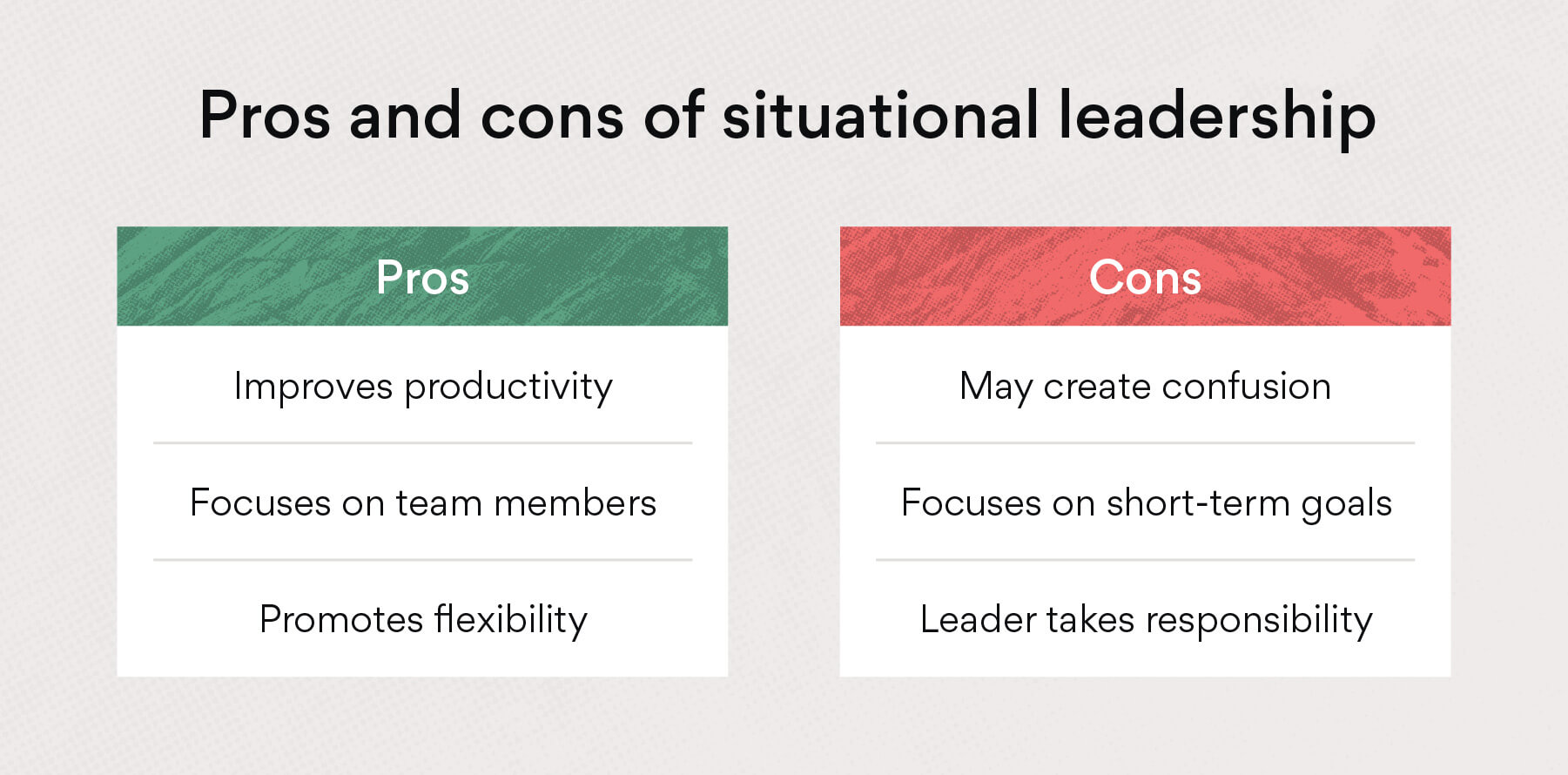 Pros and cons of situational leadership