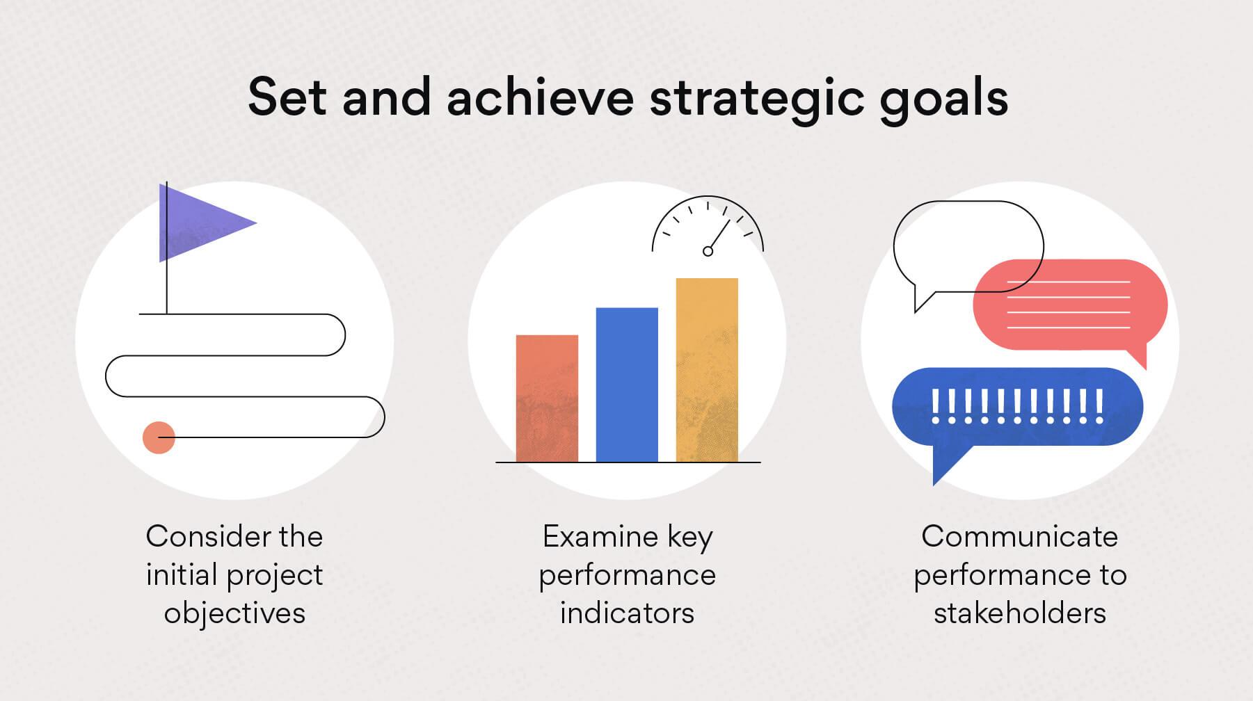Set and achieve strategic goals