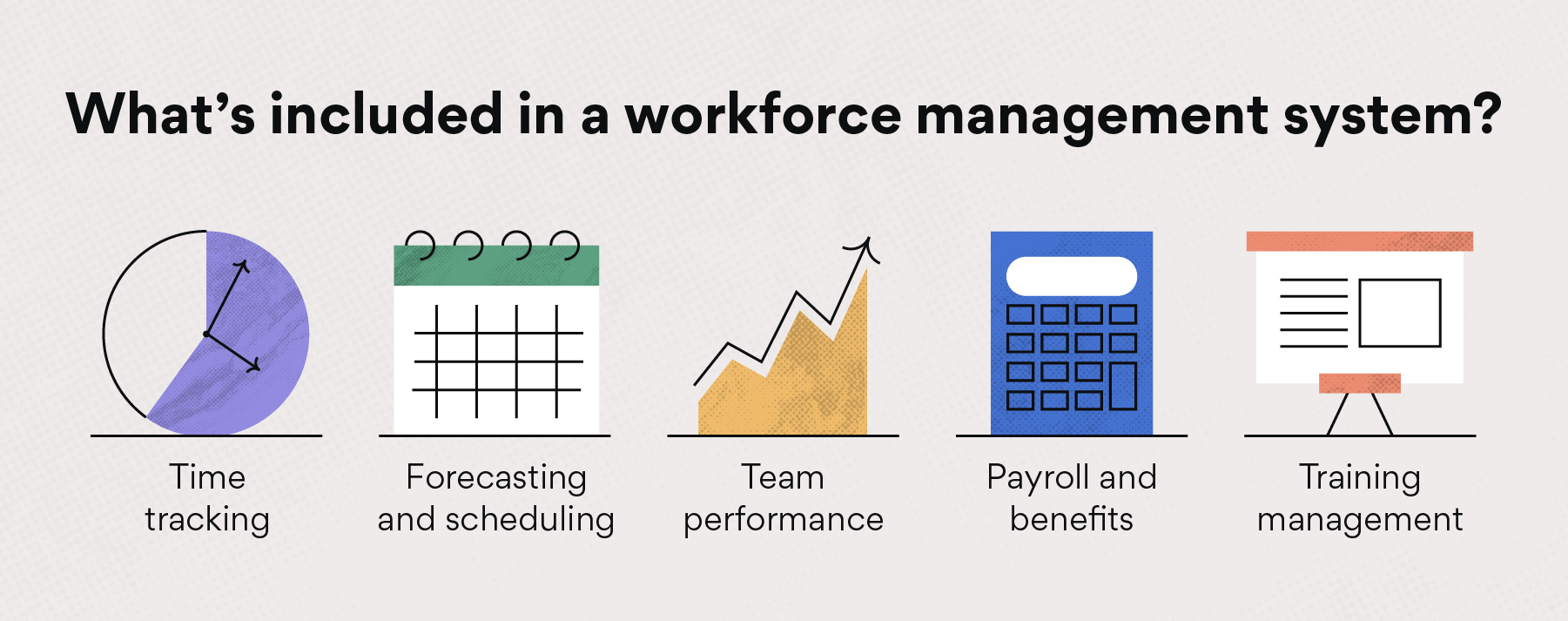 What's included in a workforce management system?