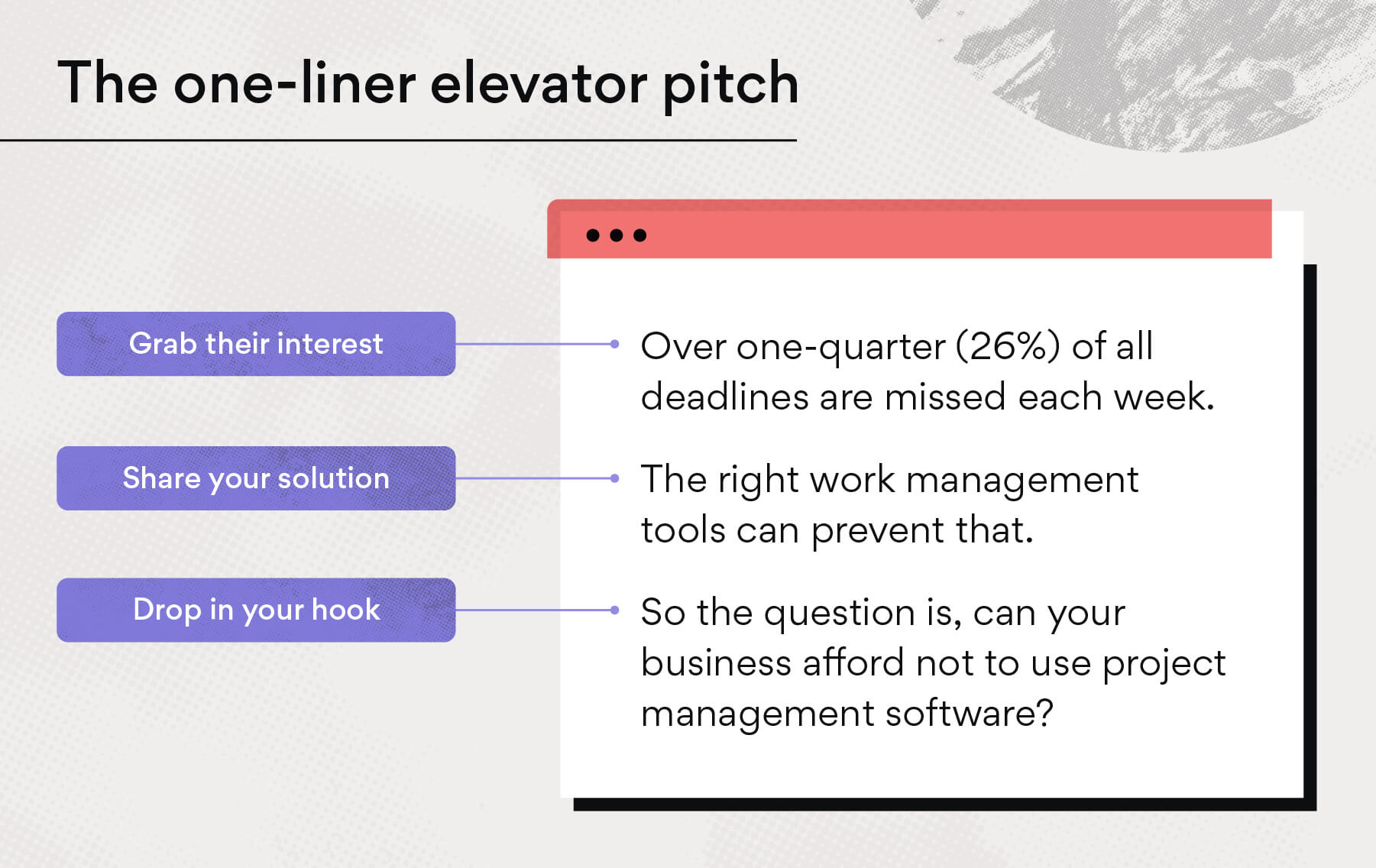 The one-liner elevator pitch