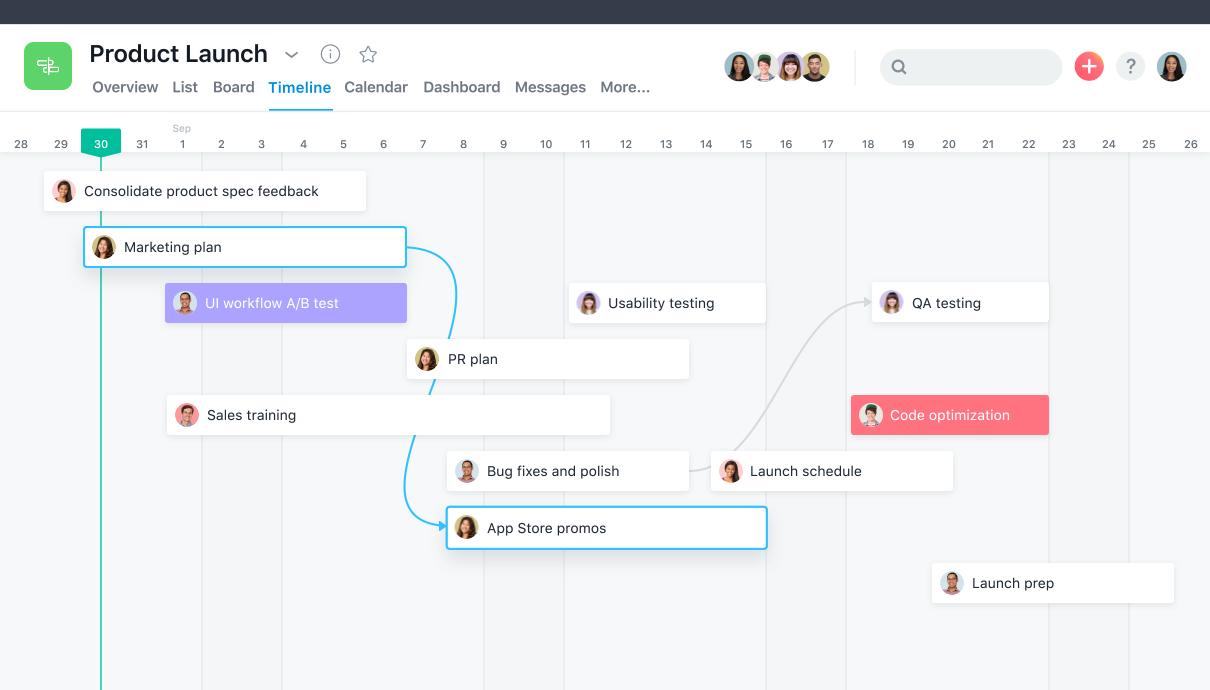 [Timeline view] Product launch timeline in Asana, Gantt style view