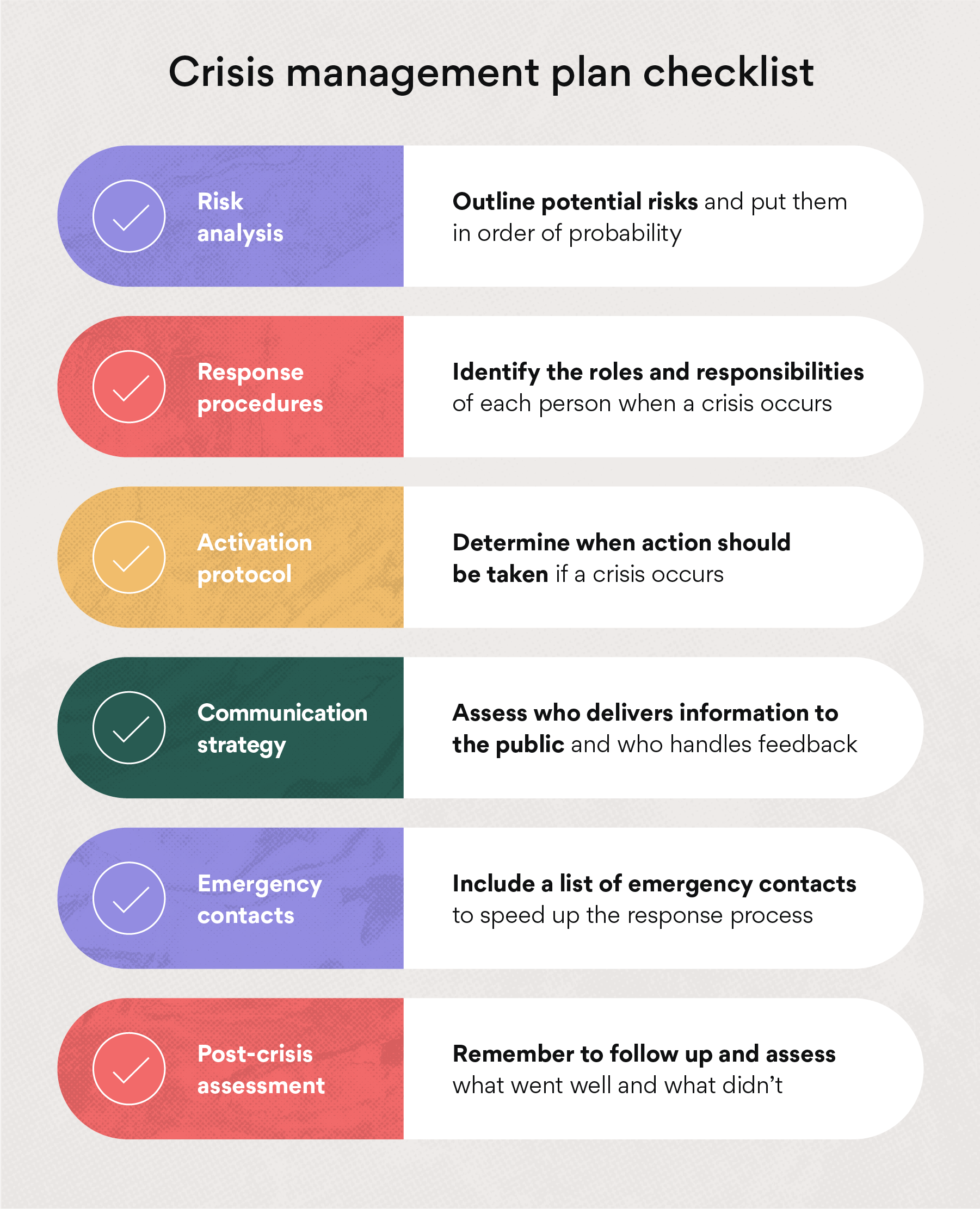 What to include in a crisis management plan