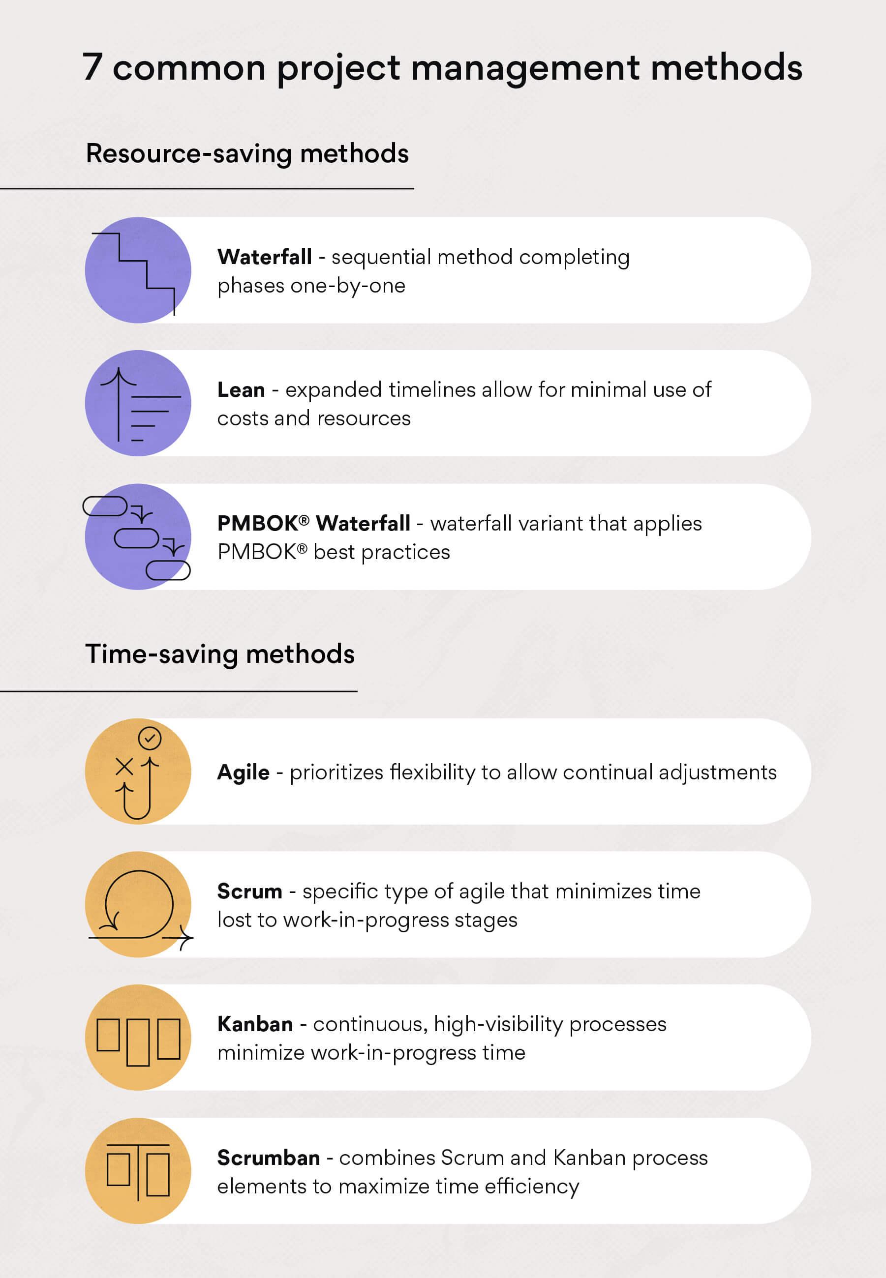 7 common project management methods