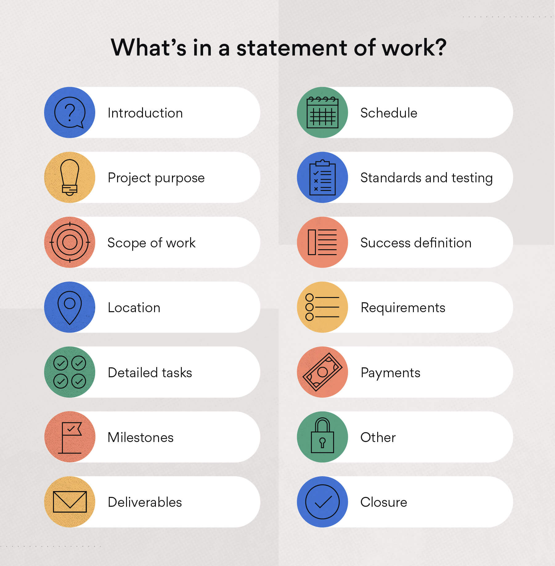 What's in a statement of work?