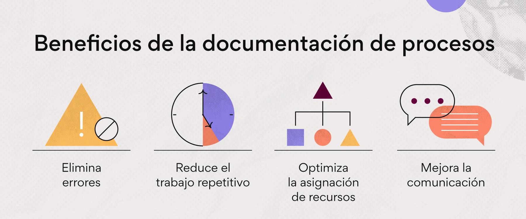 Beneficios de la documentación de procesos