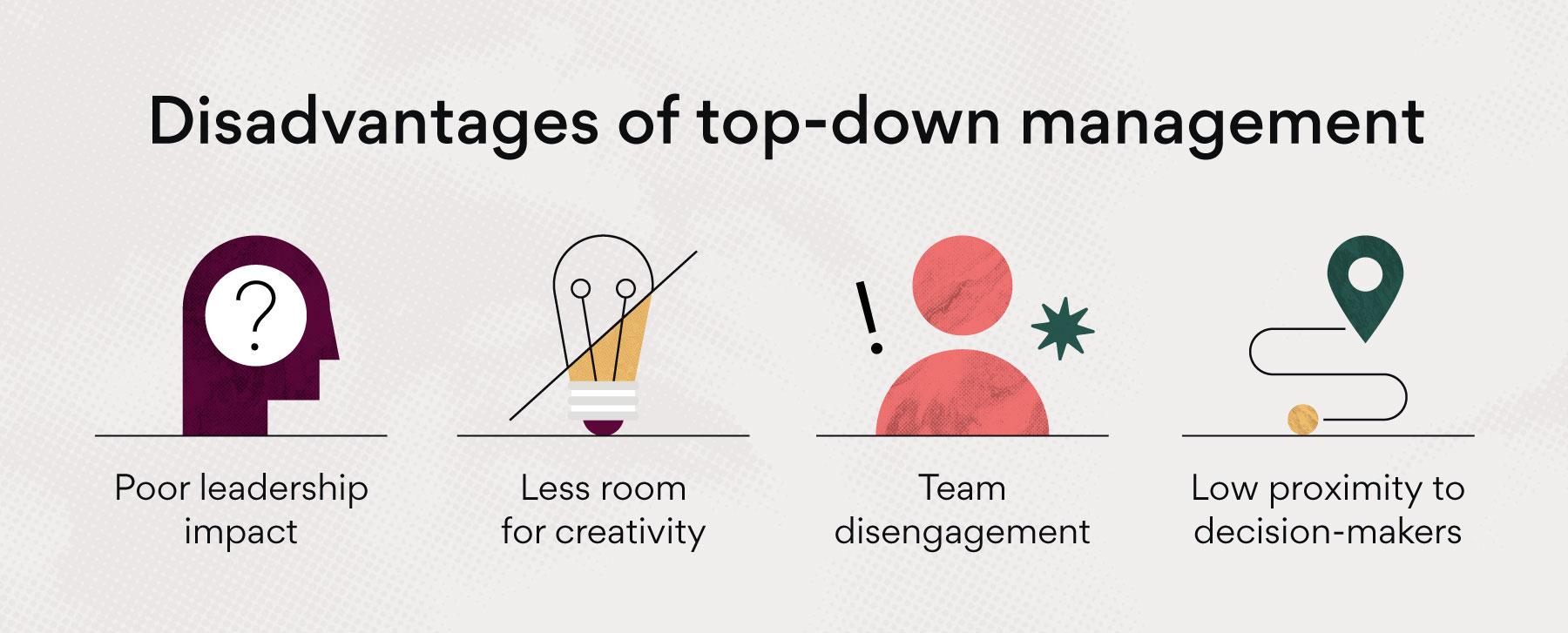 Disadvantages of top-down management