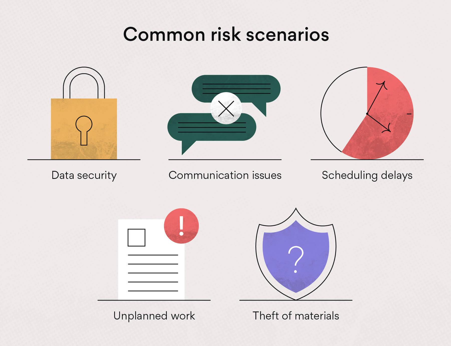 Common risk scenarios