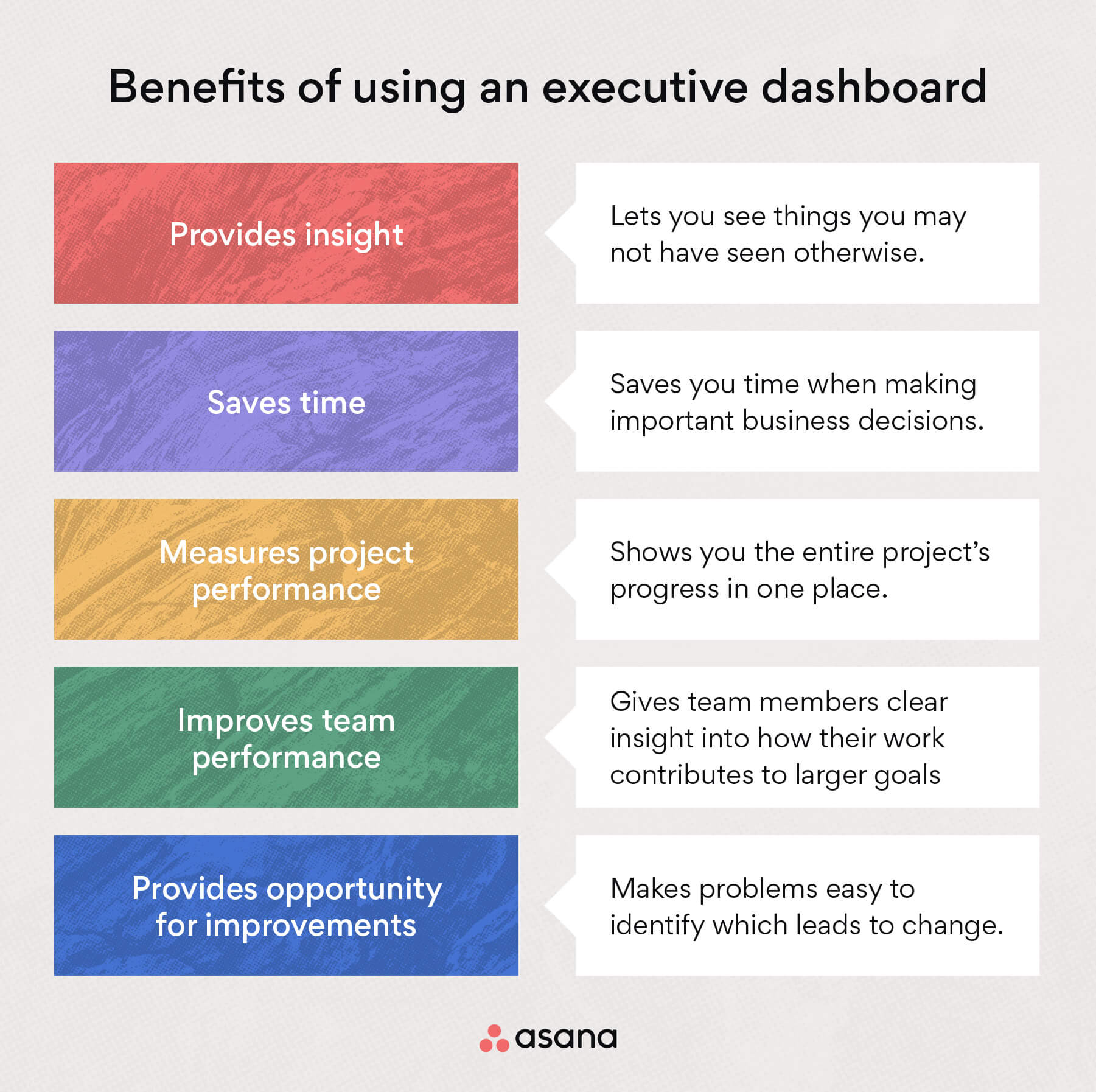 benefits of using an executive dashboard