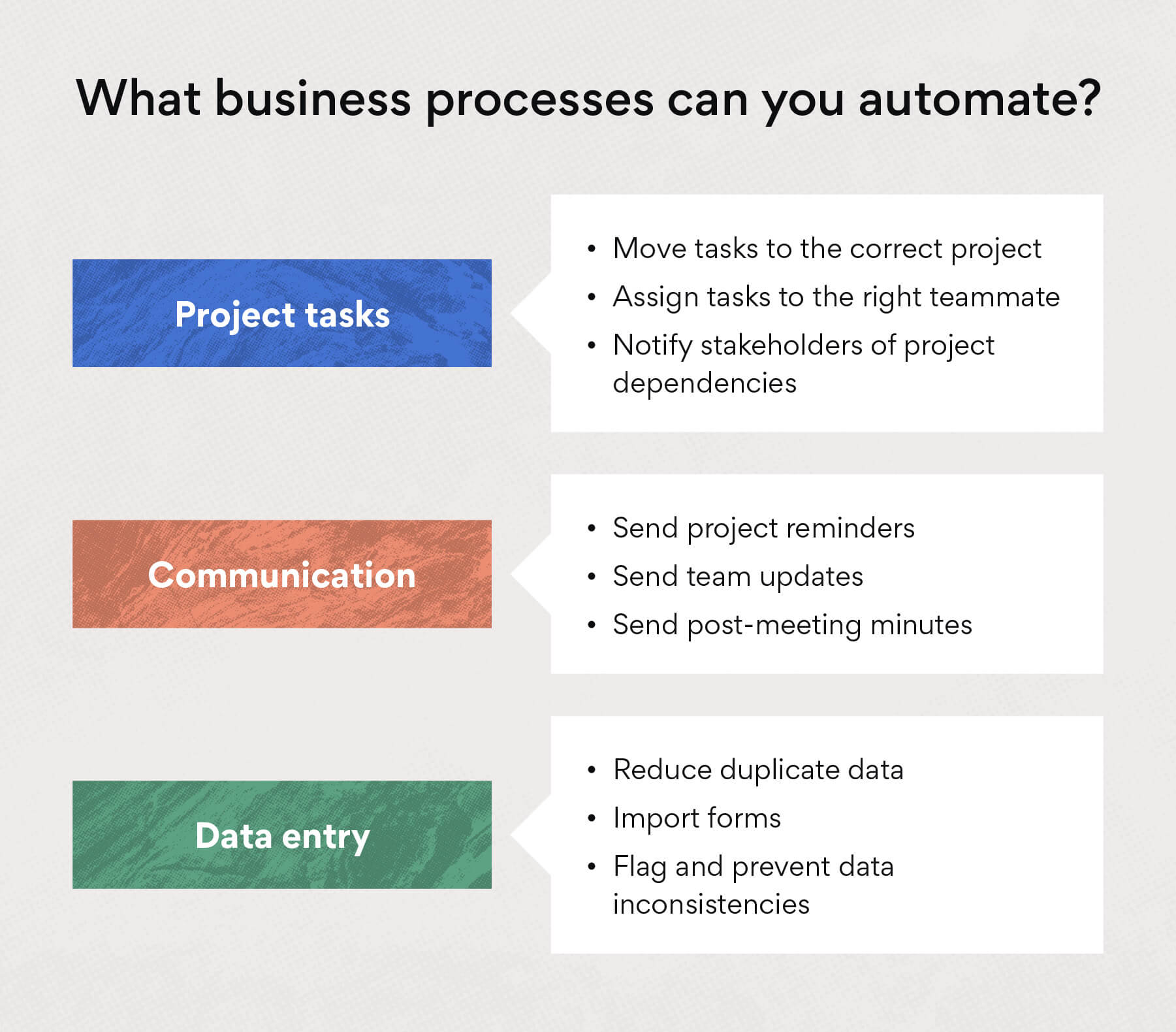 What business processes can you automate?