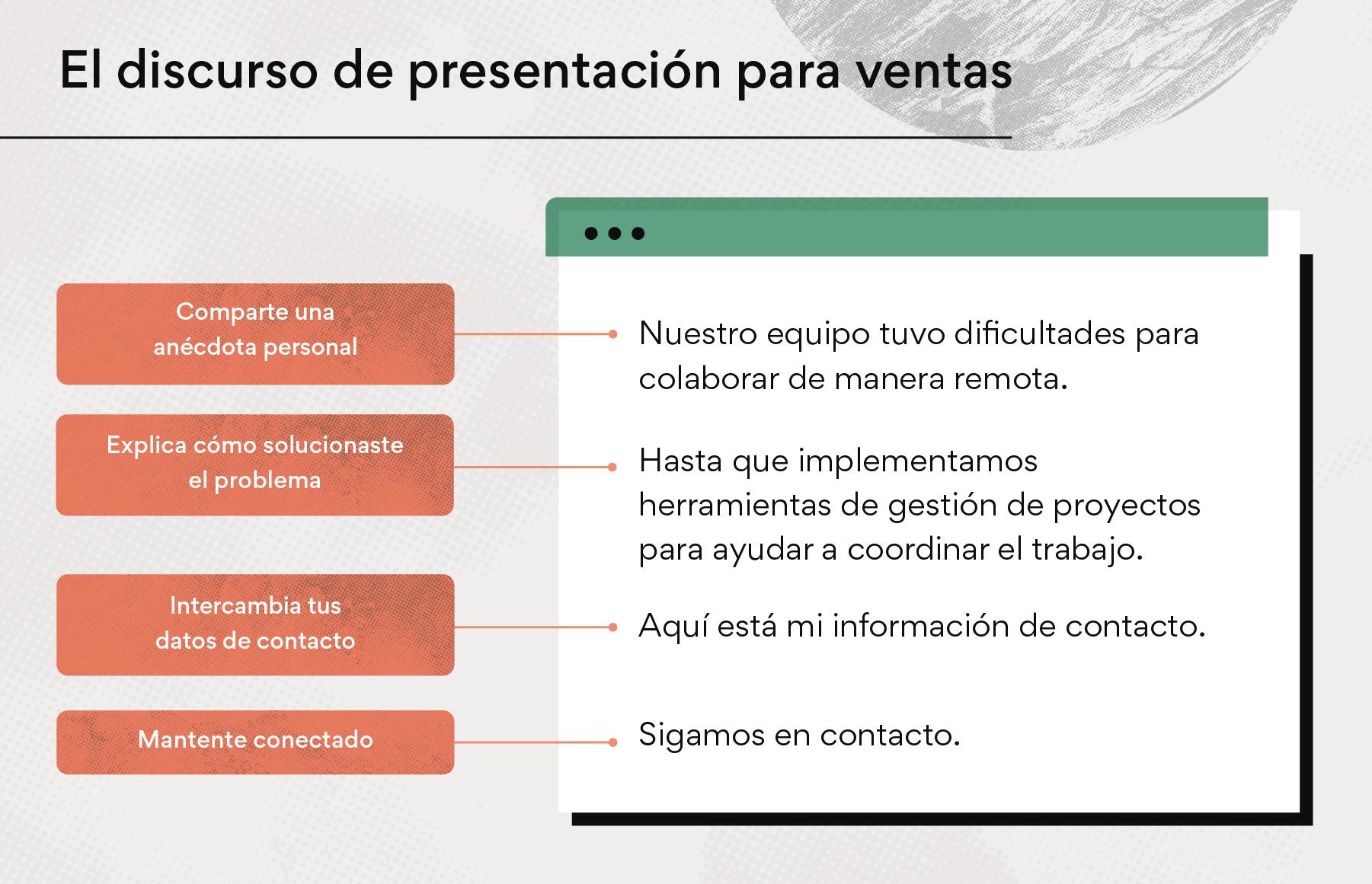 El discurso de presentación para ventas