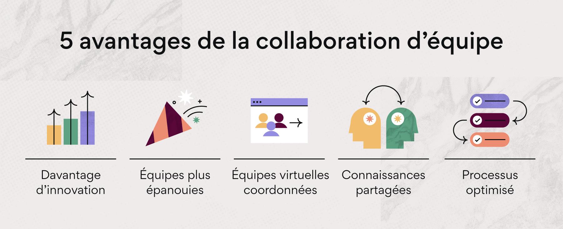 5avantages de la collaboration d'équipe