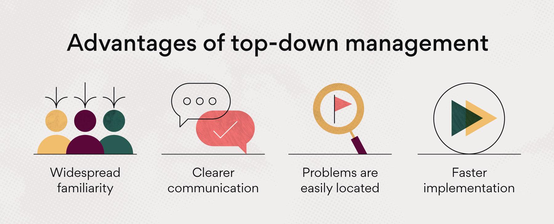 Advantages of top-down management