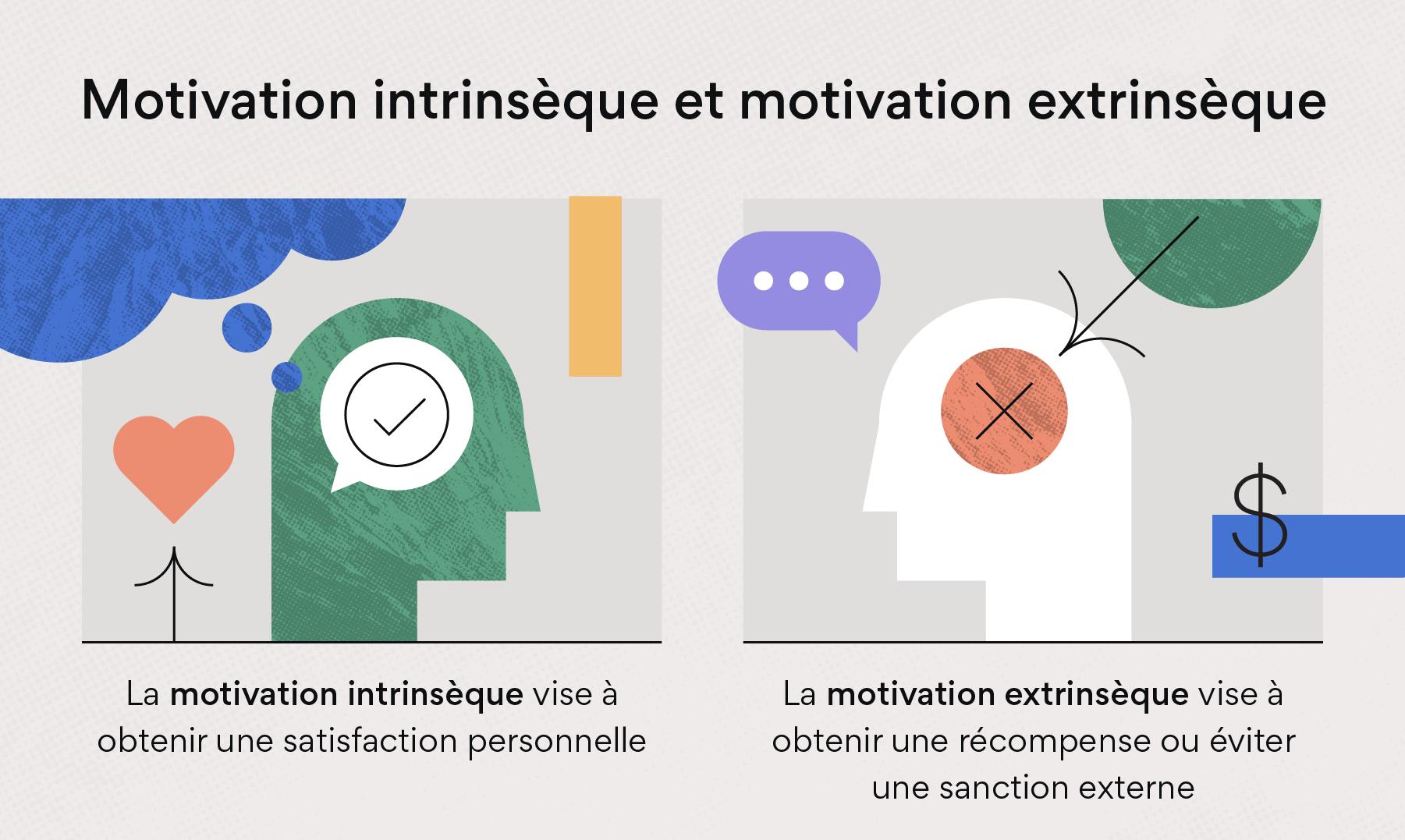 La motivation intrinsèque face à la motivation extrinsèque