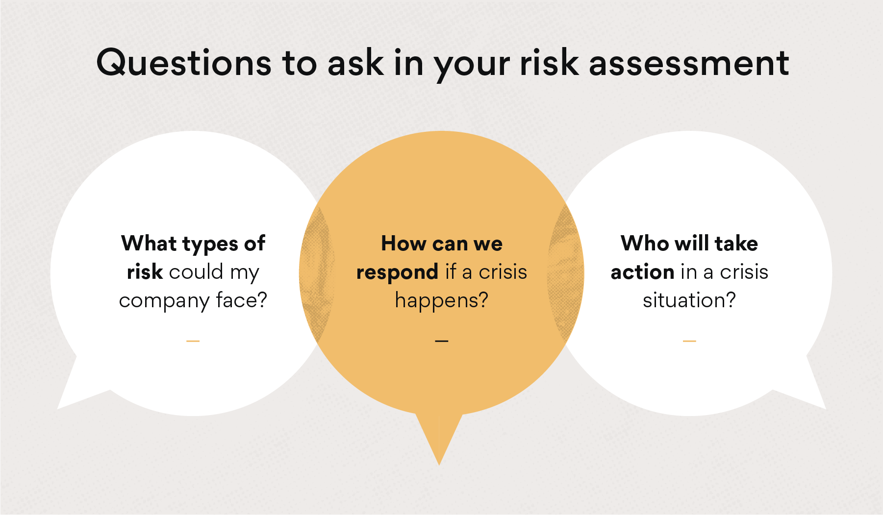 What is a crisis management plan