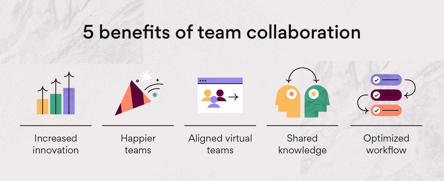 5 benefits of team collaboration