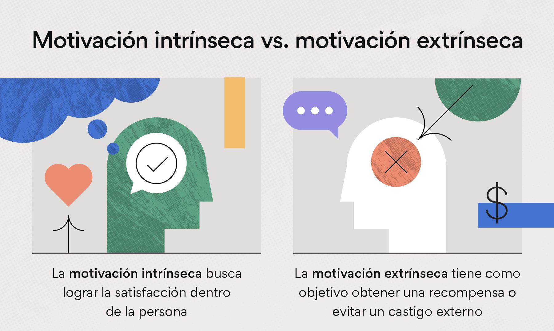 Motivación intrínseca vs. motivación extrínseca