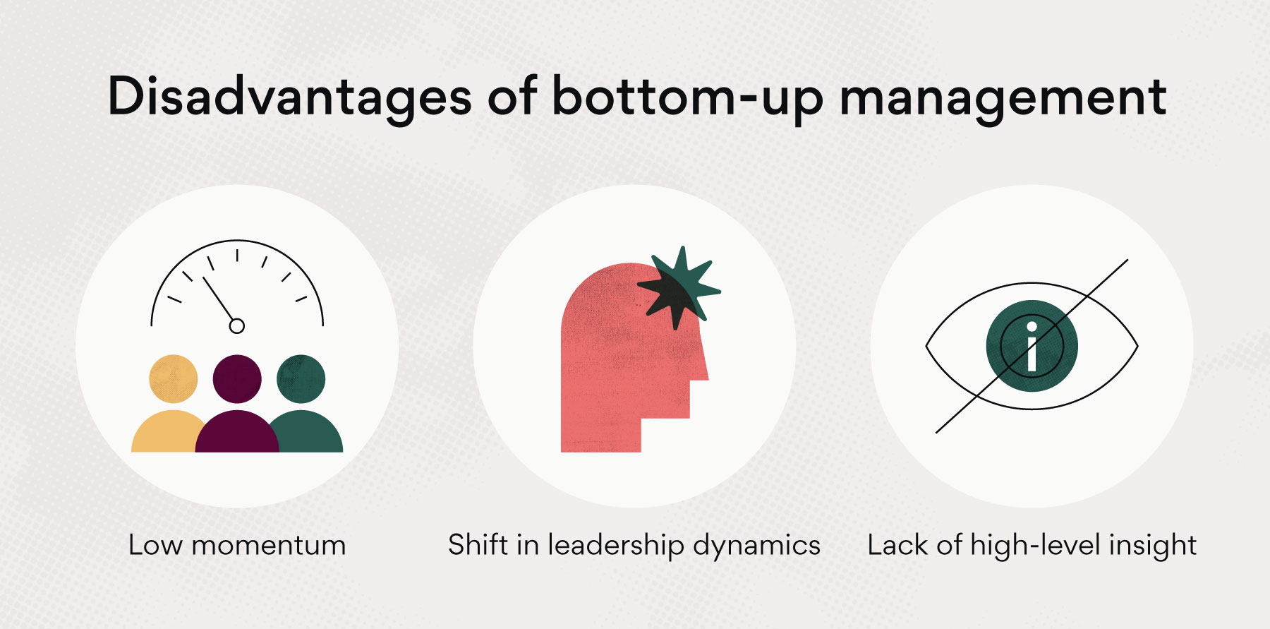 Disadvantages of bottom-up management