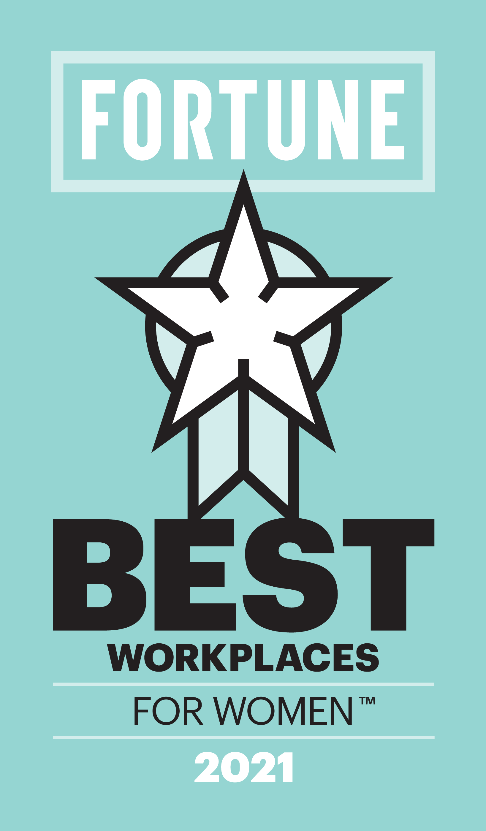 Fortune Best Small and Medium Workplaces for Women 2021