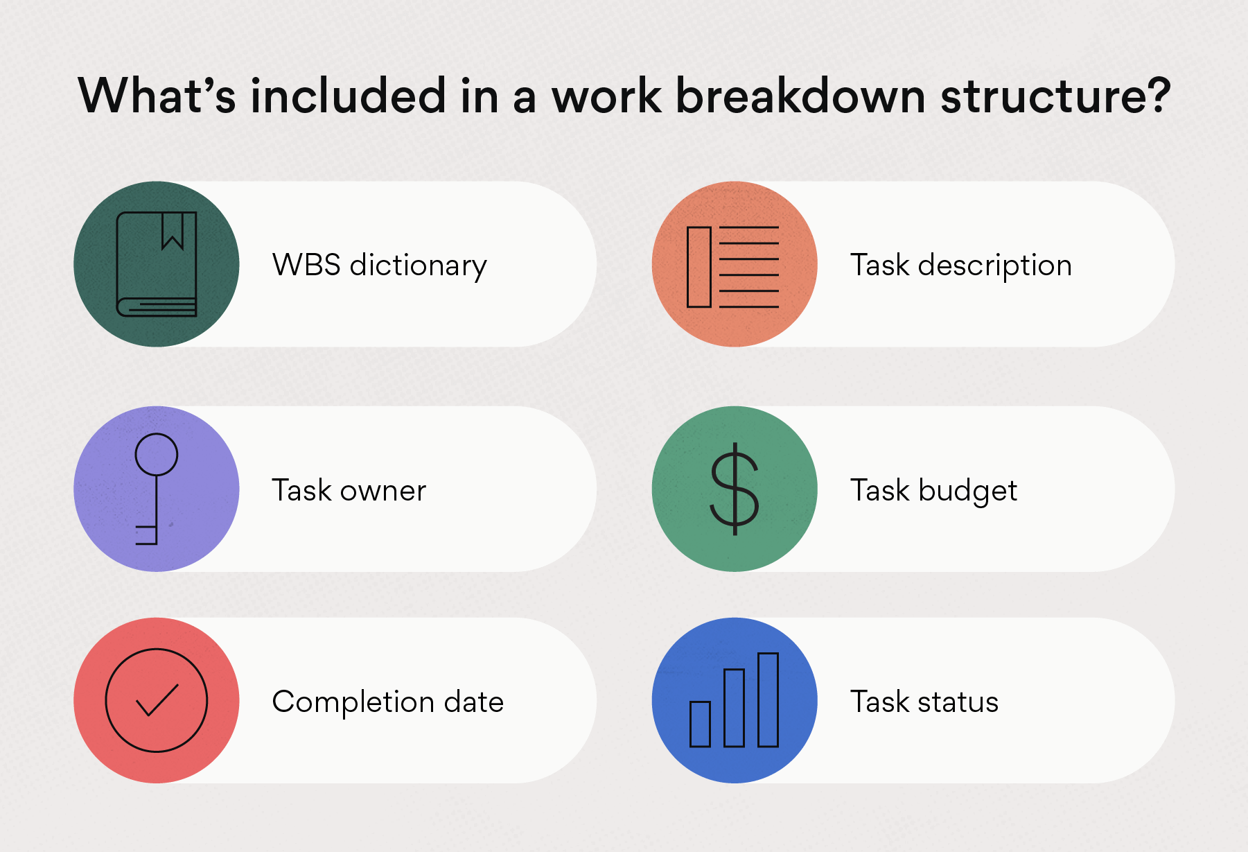 What's included in a work breakdown structure