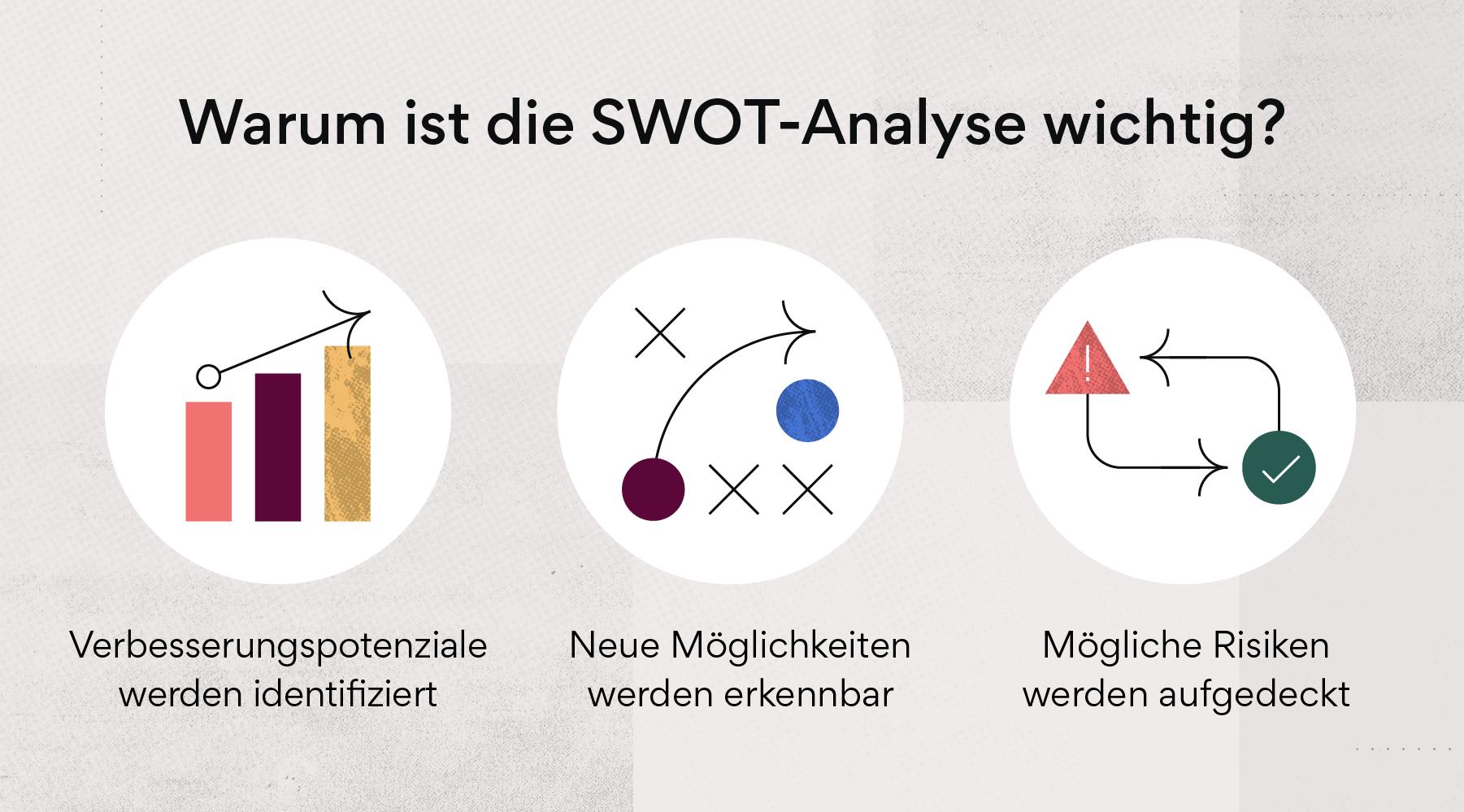 Warum ist die SWOT-Analyse wichtig?