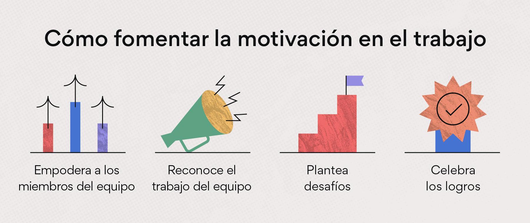 Cómo fomentar la motivación en el lugar de trabajo