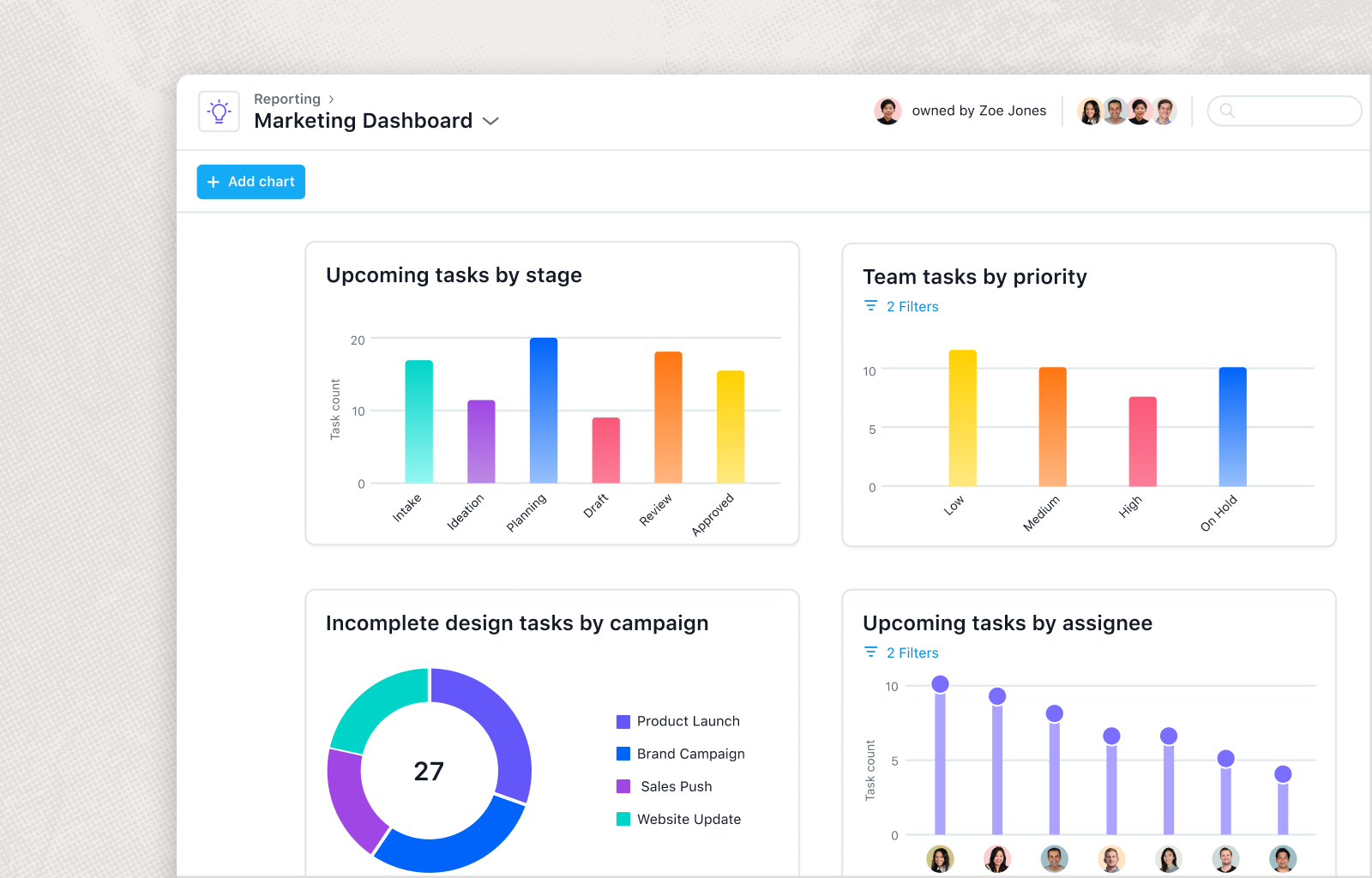 Reporting Best Practices Live Demo