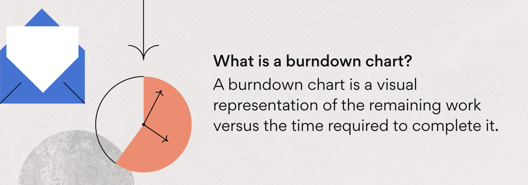 what is a burndown chart