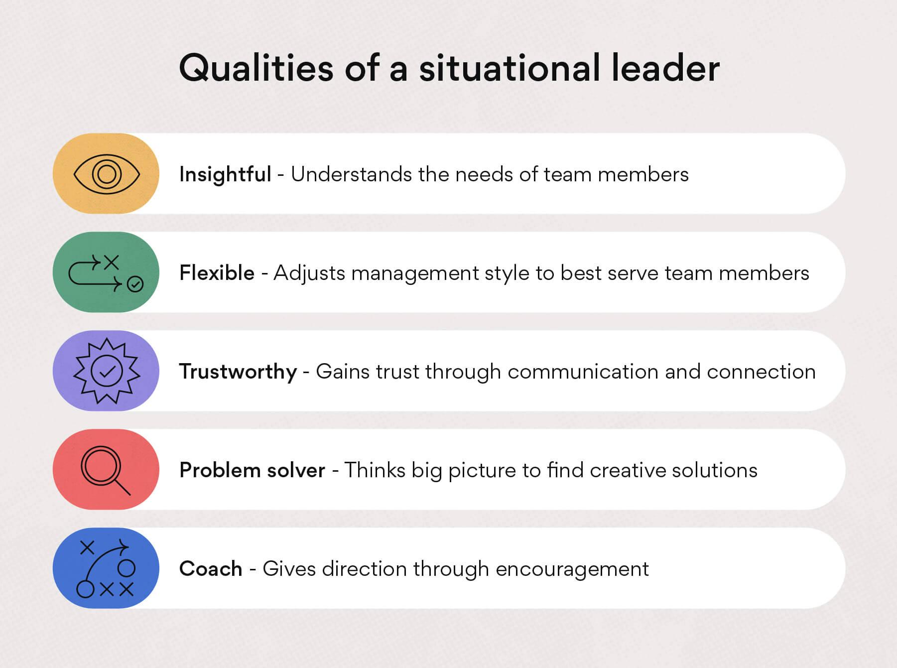 Situational leadership qualities