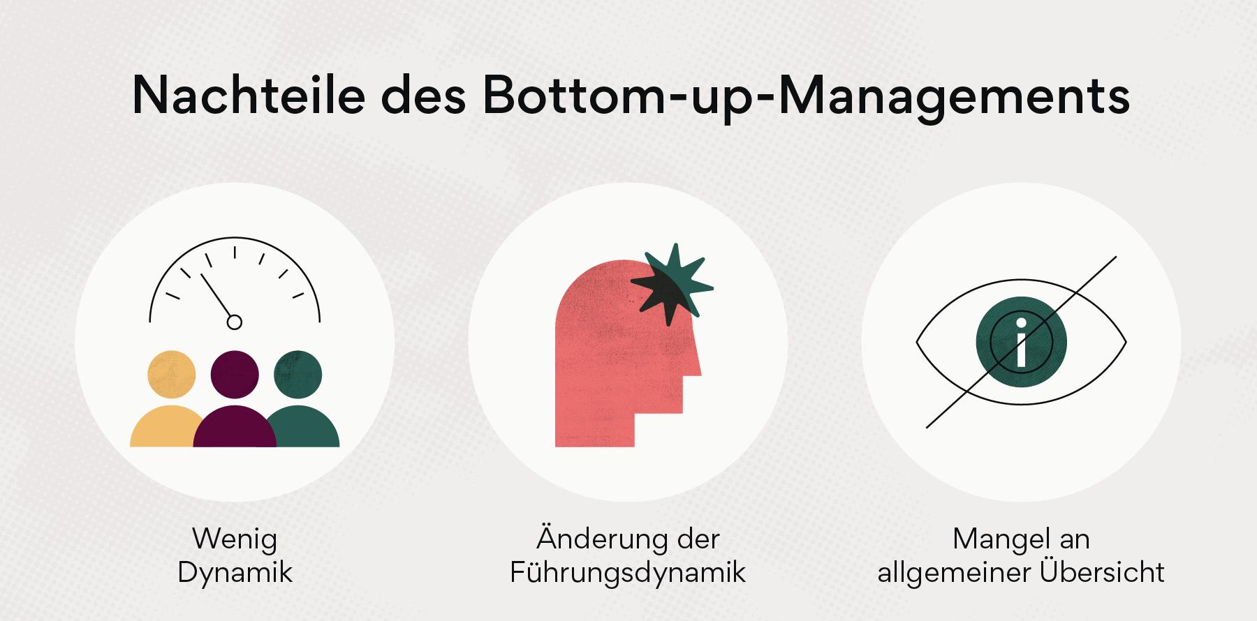 Nachteile des Bottom-Up-Managements