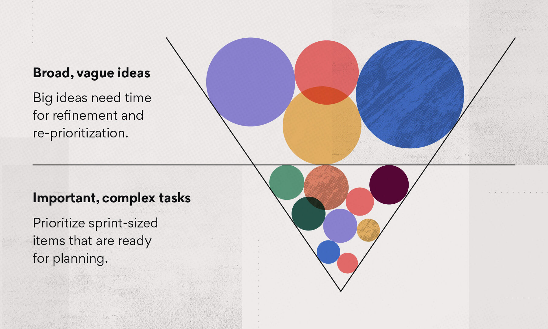 How to prioritize product backlog items