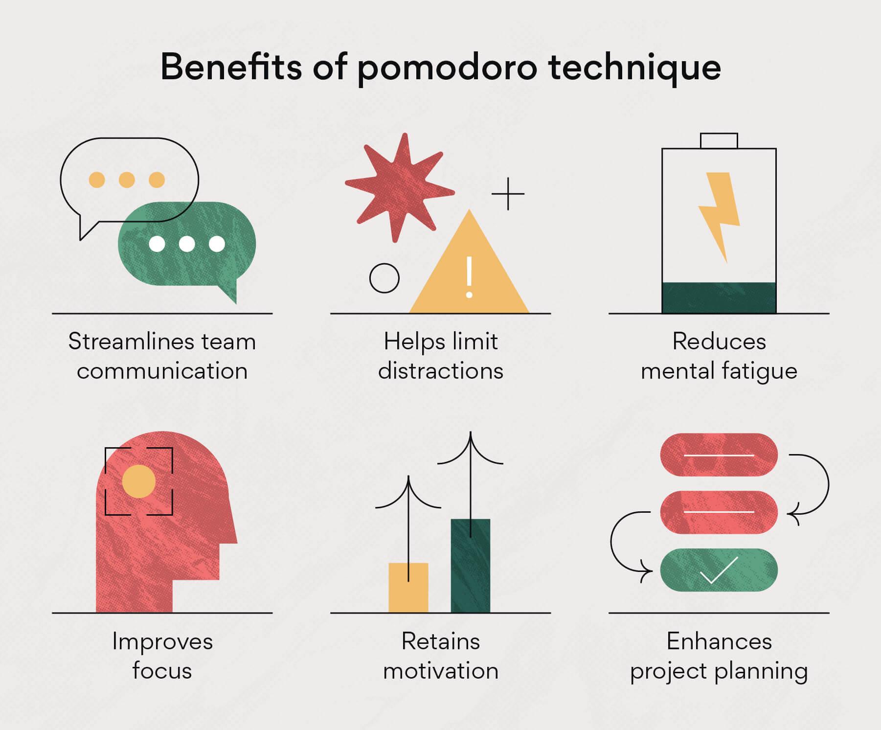 Benefits of the pomodoro technique