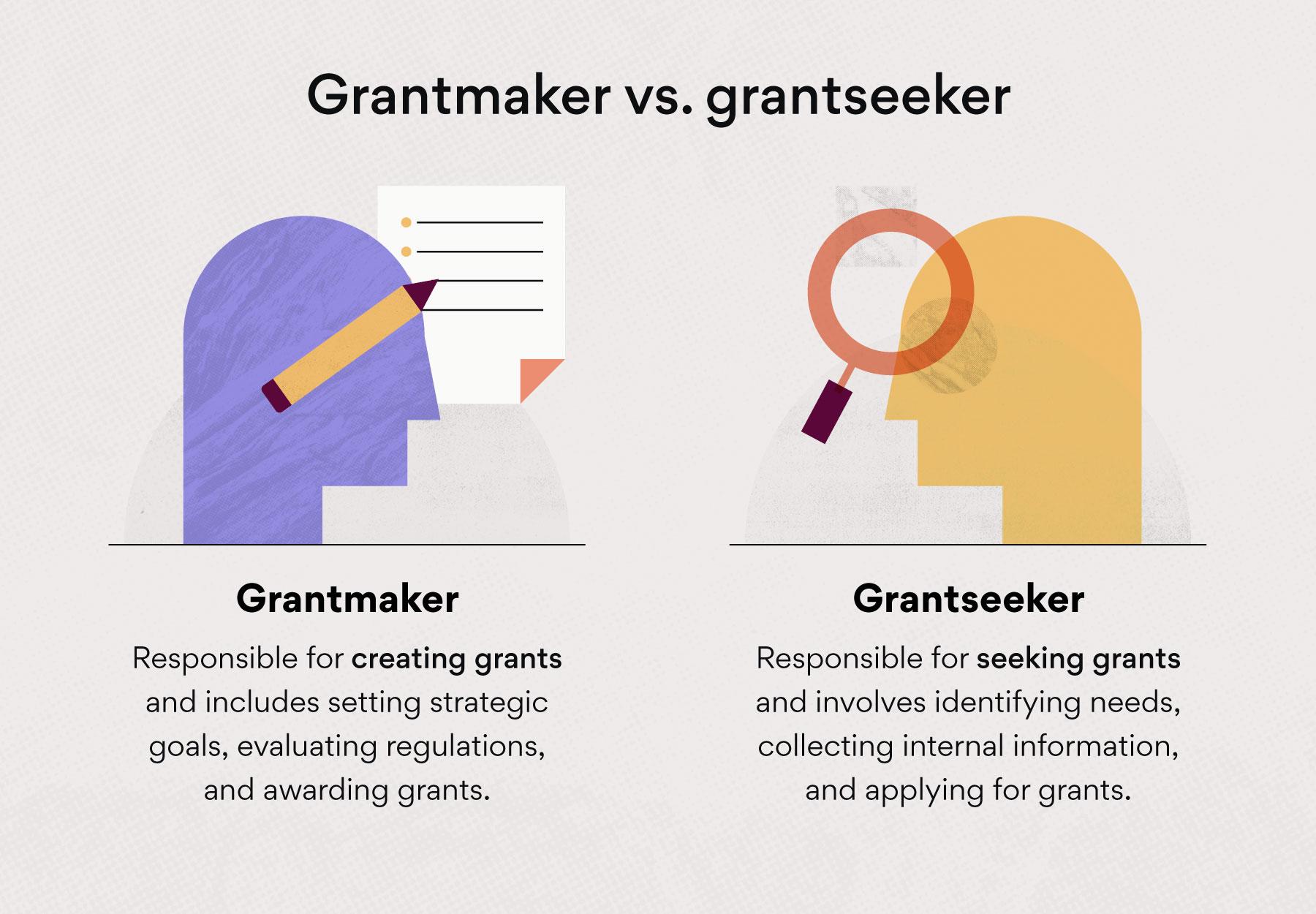 Grantmaker vs. grantseeker