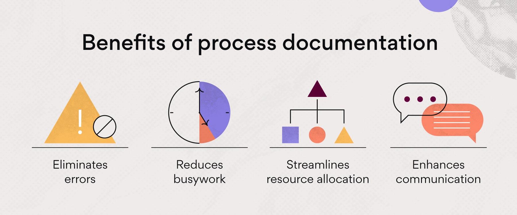 Benefits of process documentation