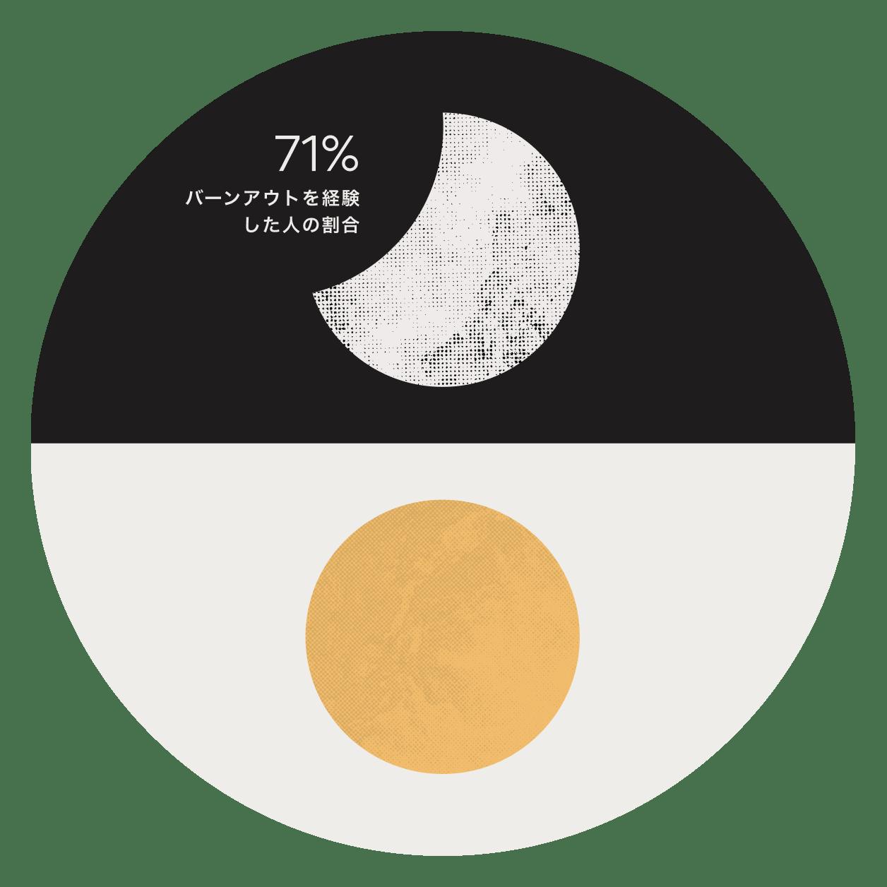 「仕事の解剖学 2021」- 勢いづくワークマネジメント