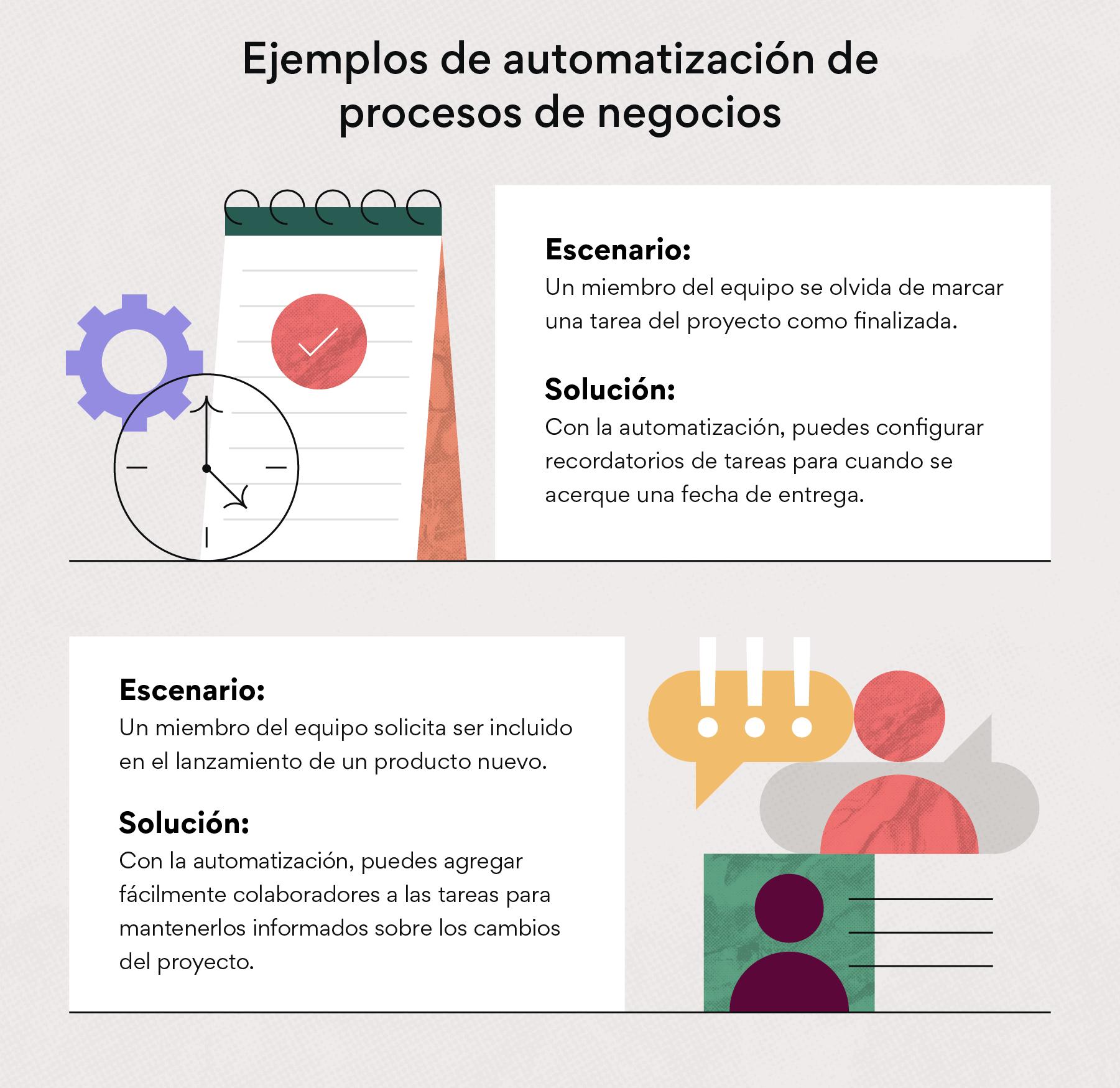 Ejemplos de automatización de procesos de negocios