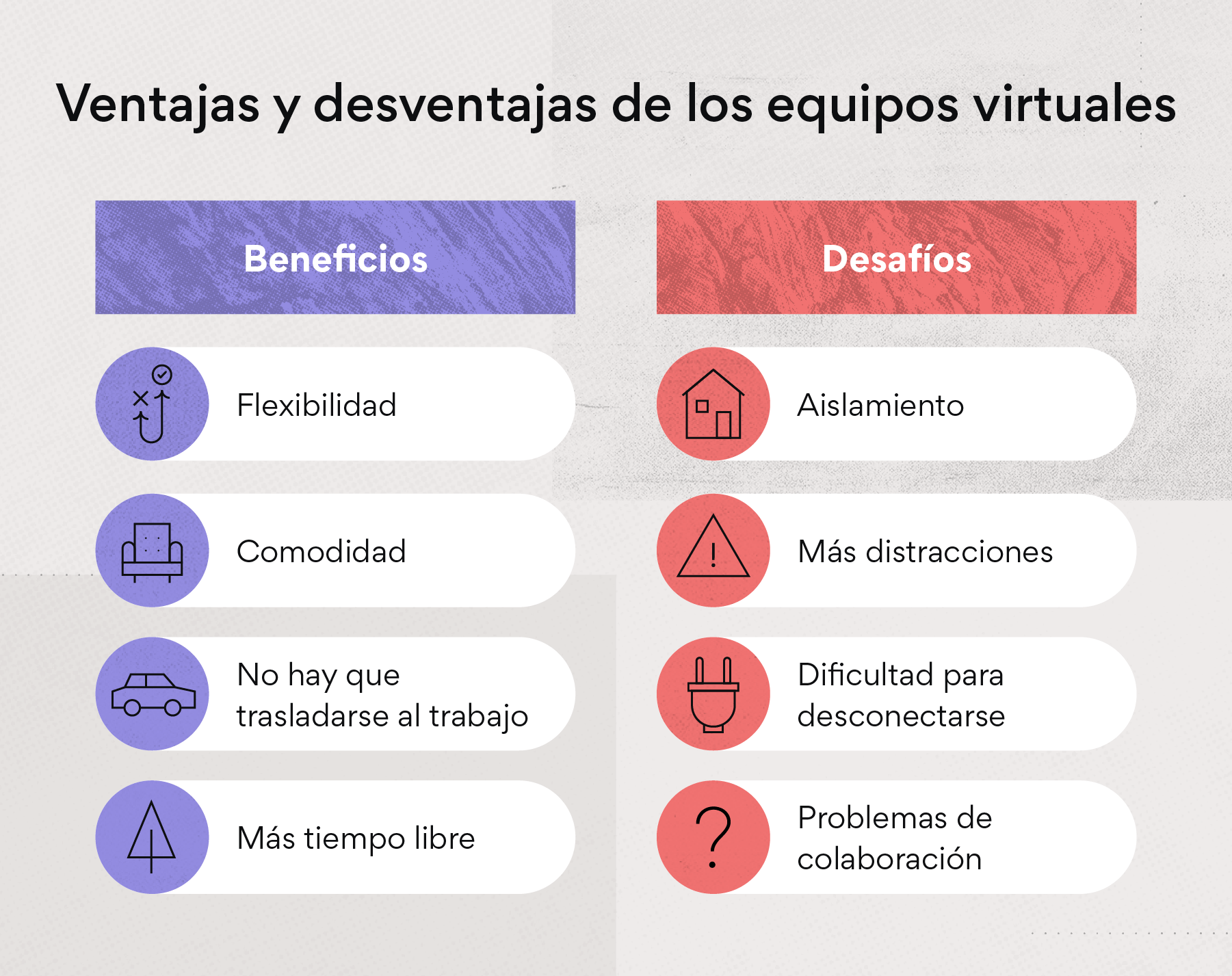 Beneficios y desafíos de trabajar con equipos virtuales