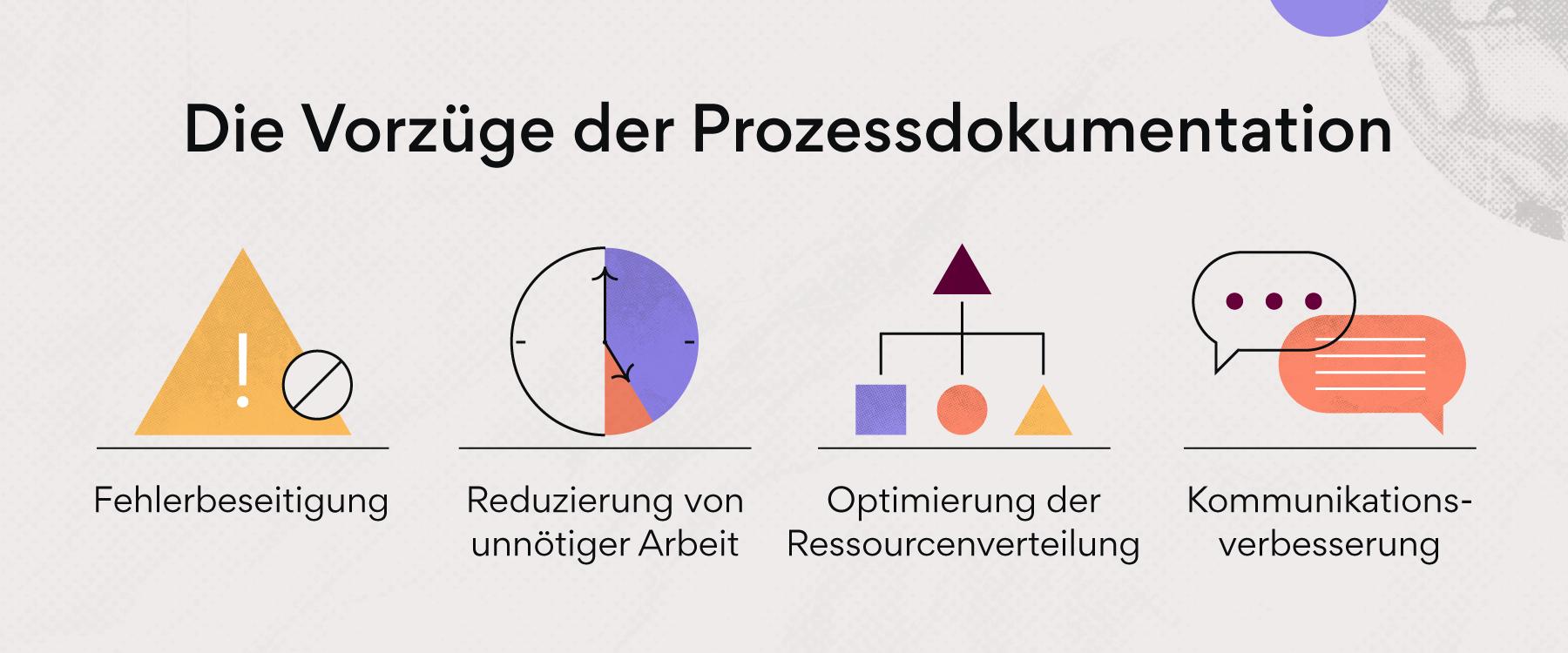 Vorteile der Prozessdokumentation