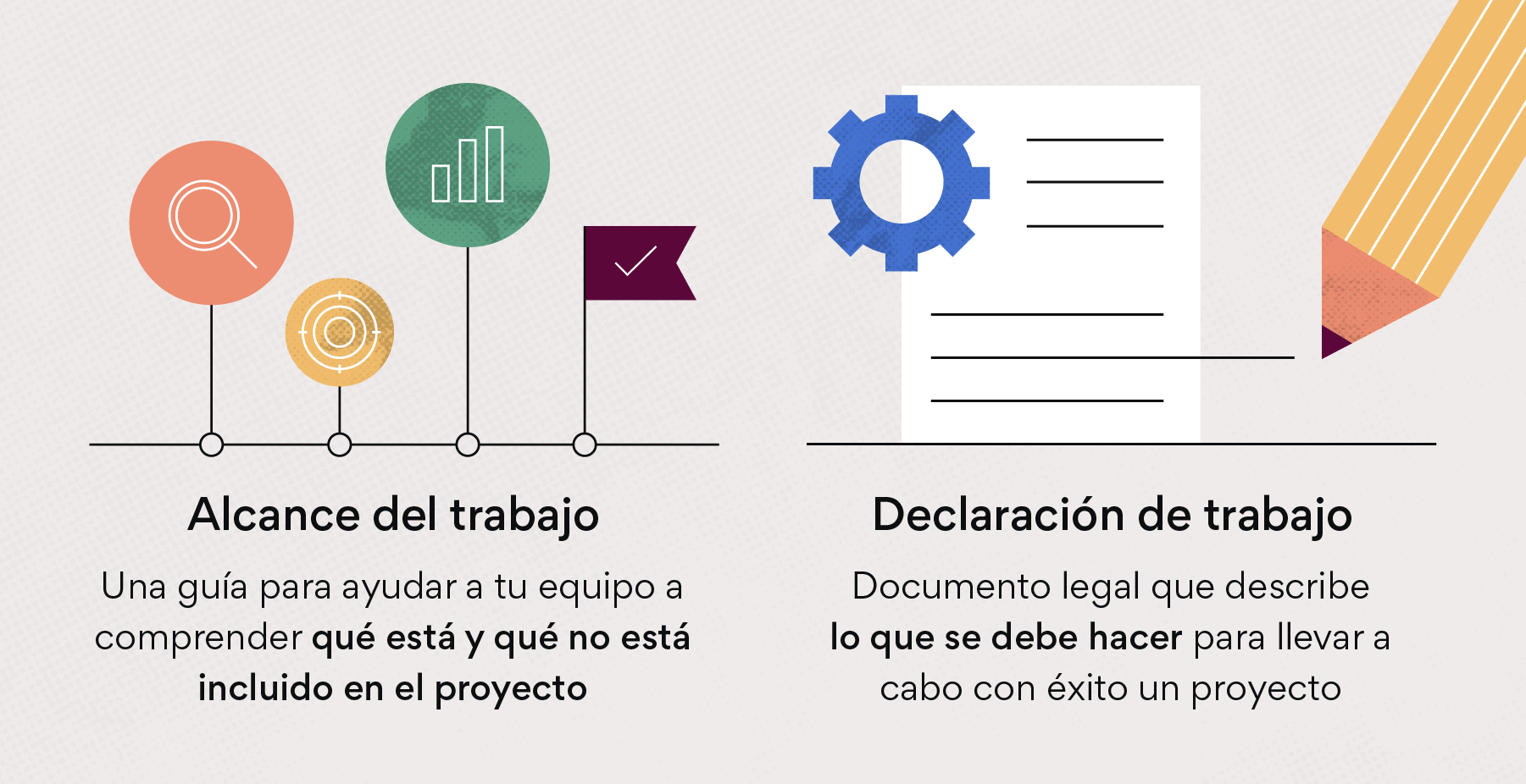 Alcance del trabajo vs. declaración de trabajo
