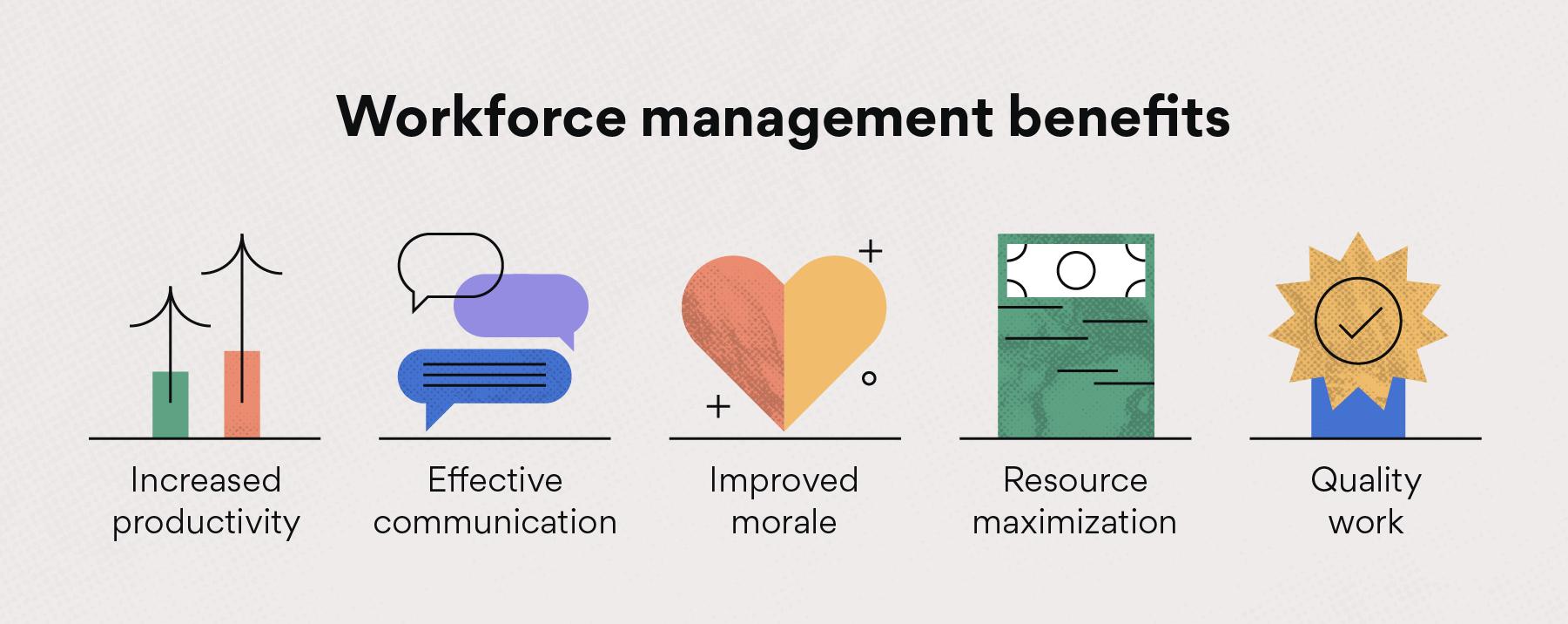 Workforce management benefits