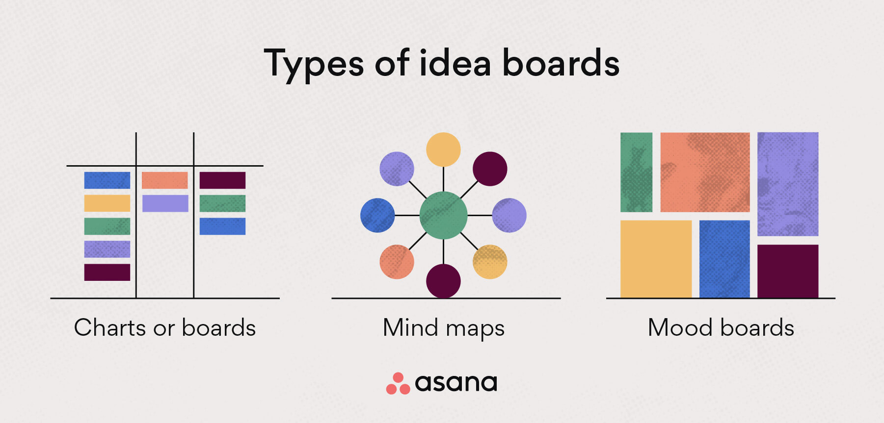Types of idea boards