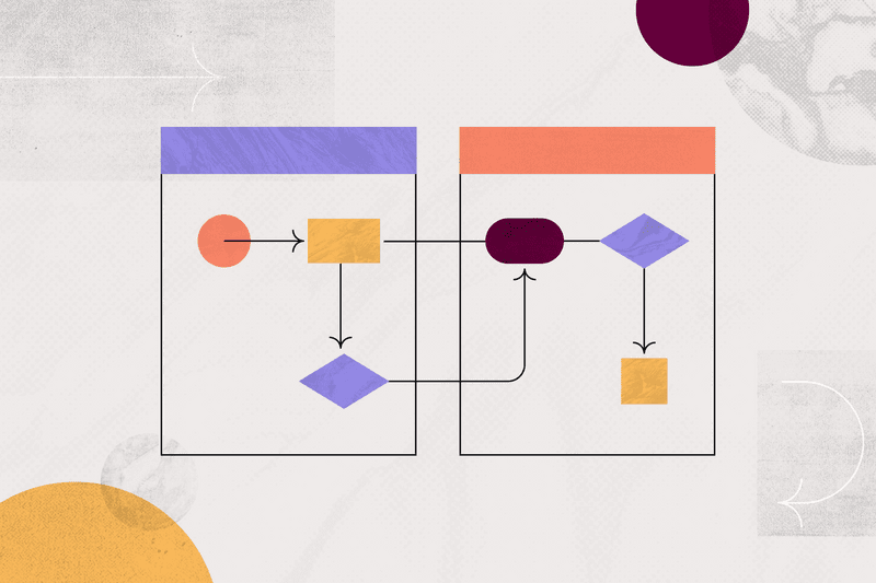 Process documentation: The ultimate how-to with examples