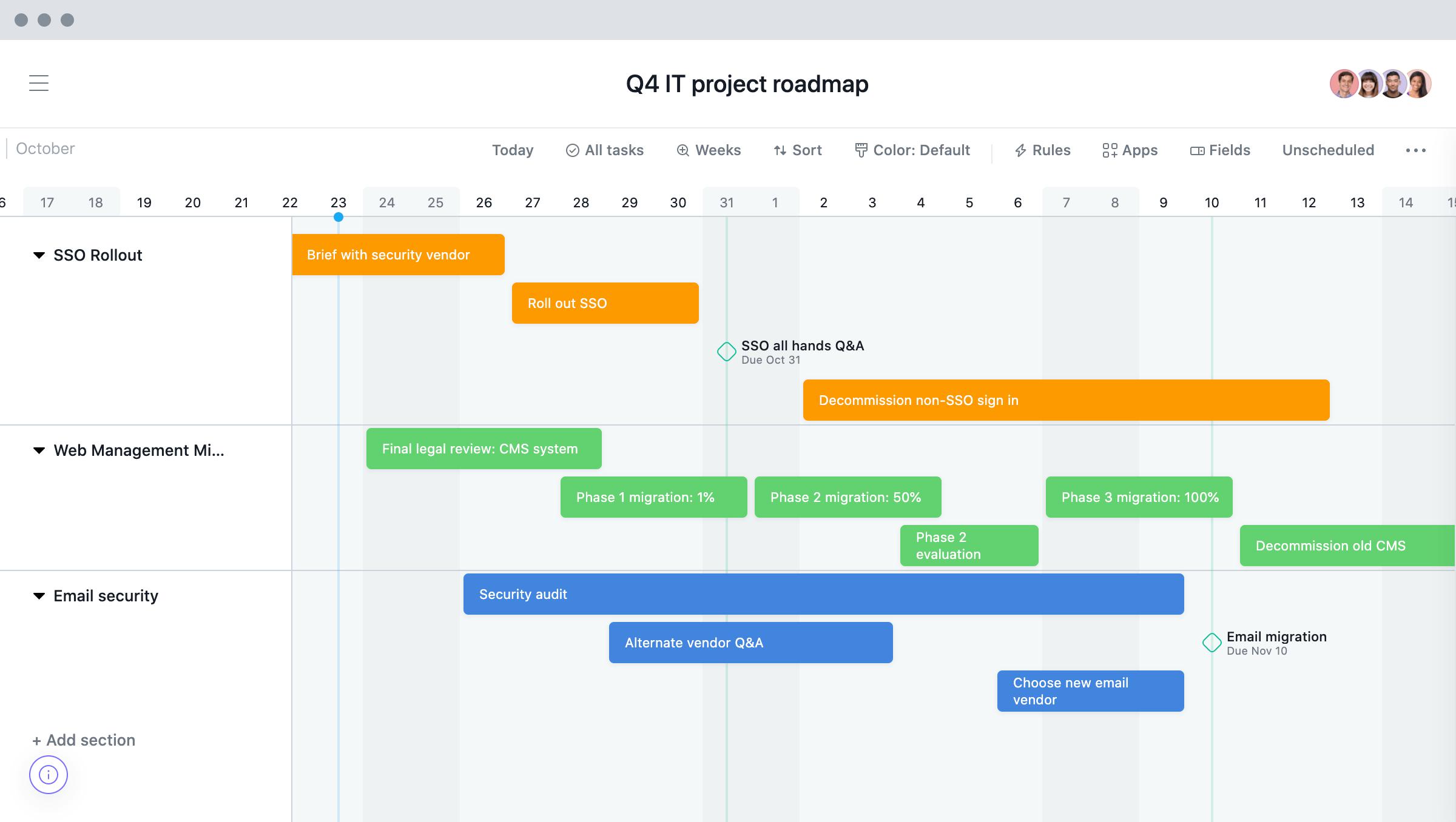 [Timeline view] IT project roadmap Gantt chart timeline in Asana